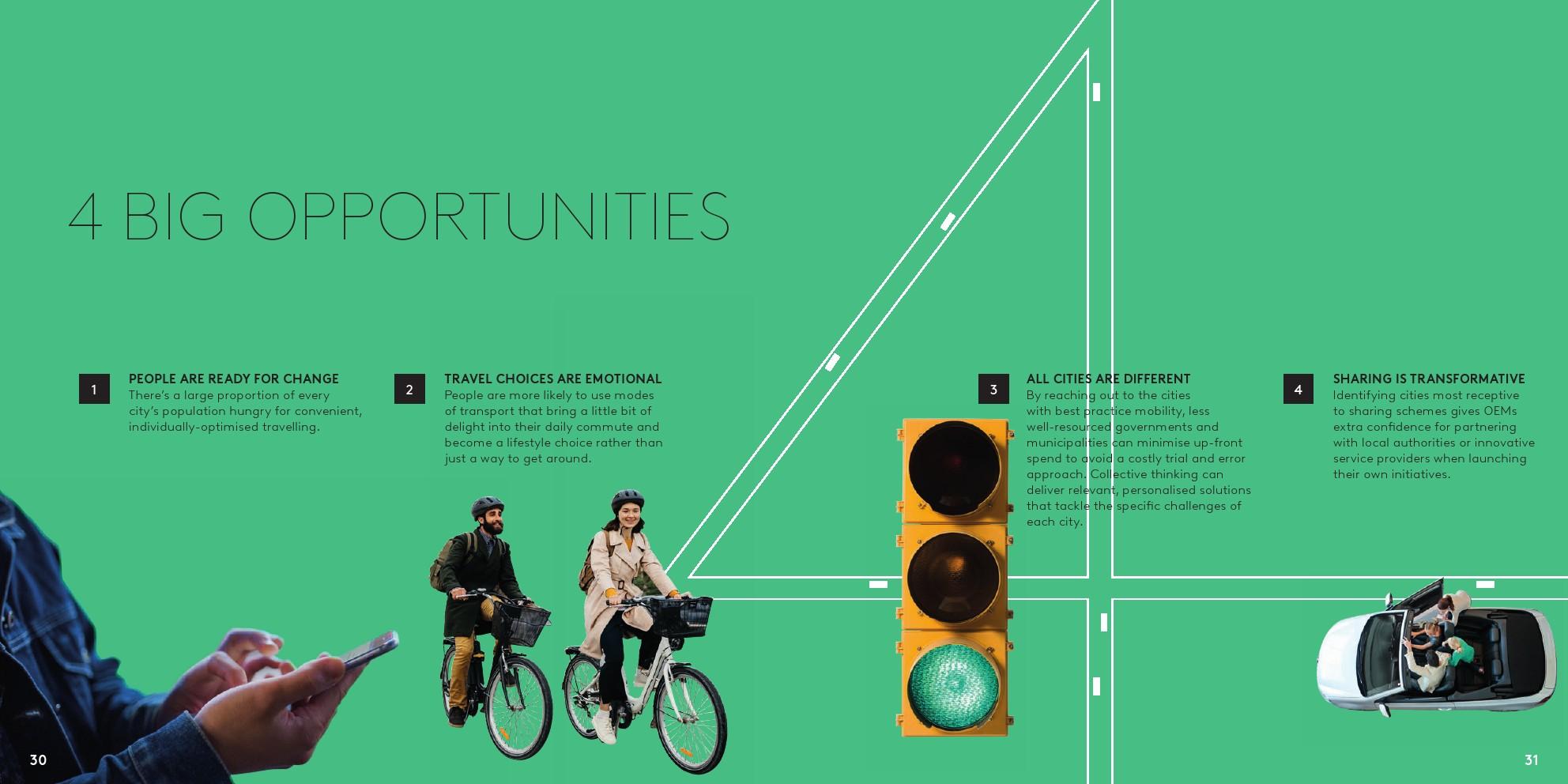 Kantar:流动的未来,未来10年的交通出行(可下载报告)插图(31)