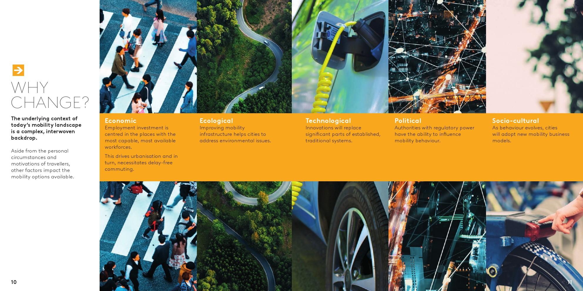 Kantar:流动的未来,未来10年的交通出行(可下载报告)插图(11)