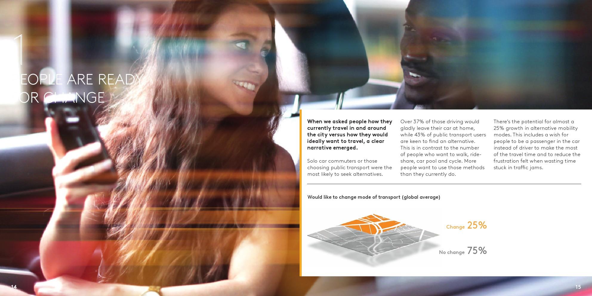 Kantar:流动的未来,未来10年的交通出行(可下载报告)插图(15)