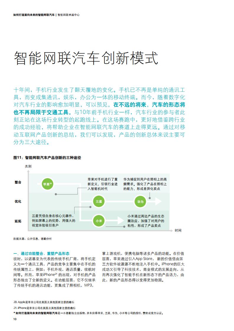 德勤咨询:如何打造面向未来的智能网联汽车(可下载报告)插图(27)