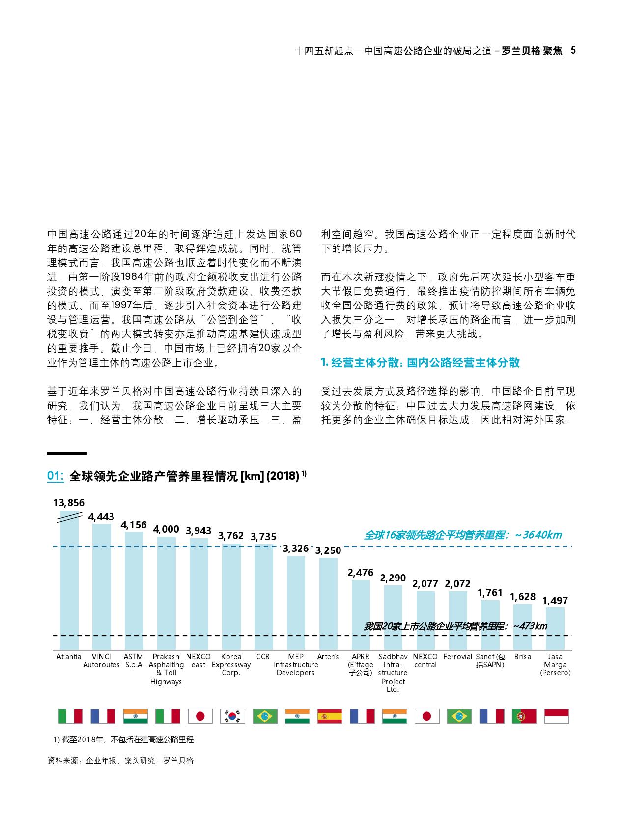"""""""十四五""""新起点:中国高速公路企业的破局之道(可下载报告)插图(9)"""