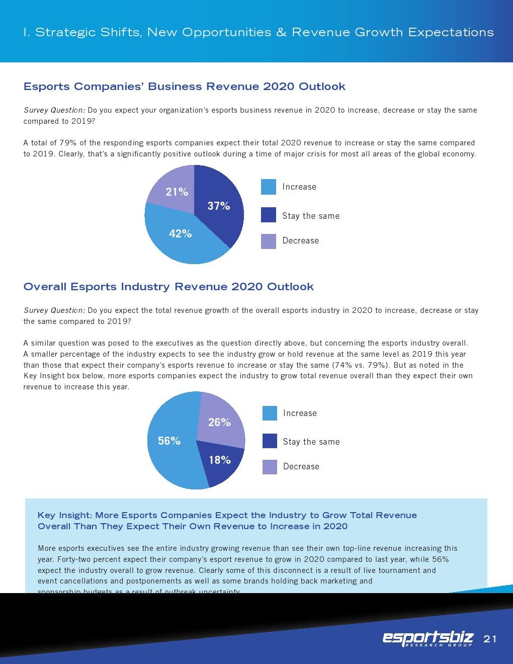 Esports Business Summit :2020年电子竞技行业报告插图(41)