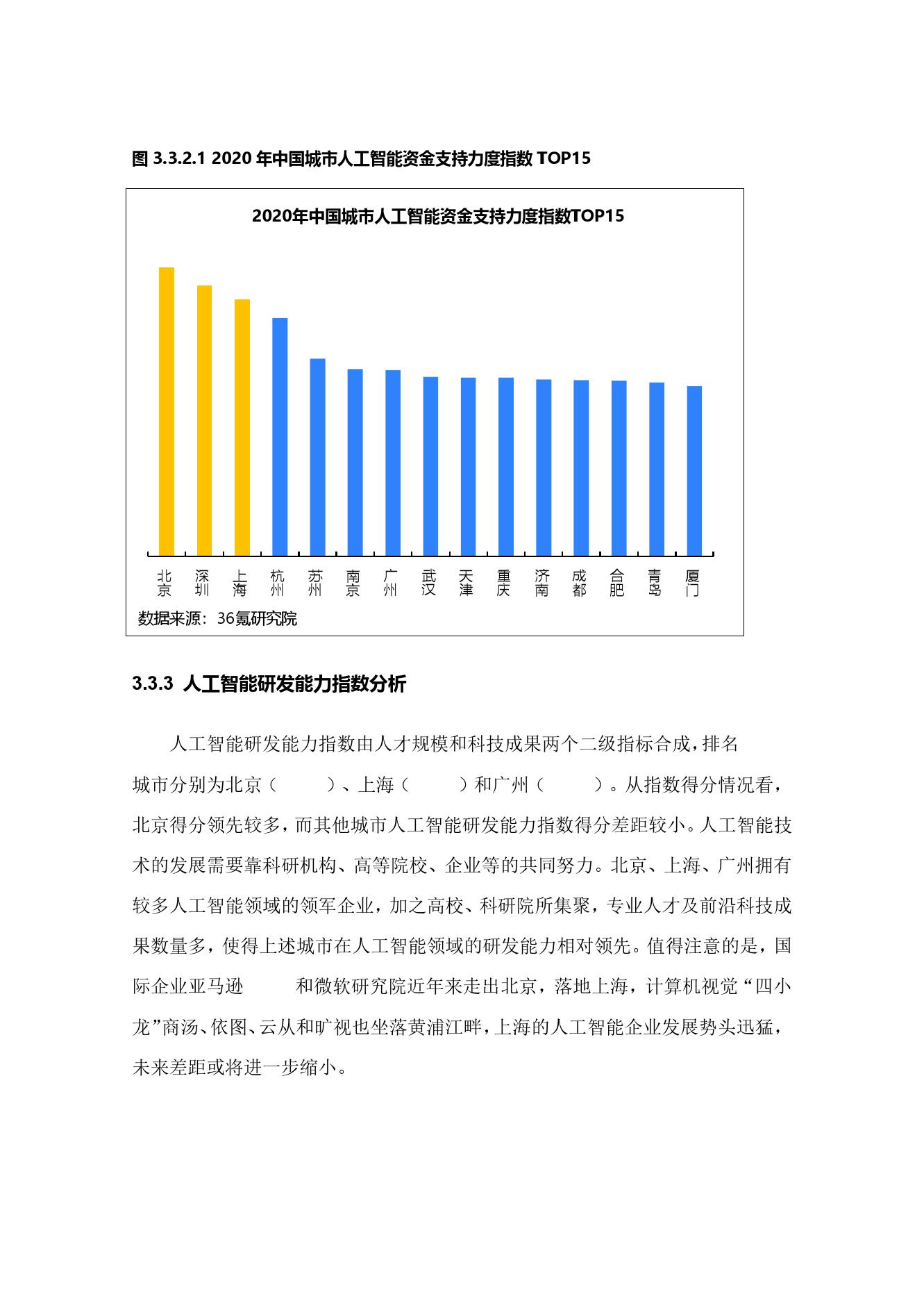36氪研究院:2020年中国城市人工智能发展指数报告(可下载报告)插图(59)