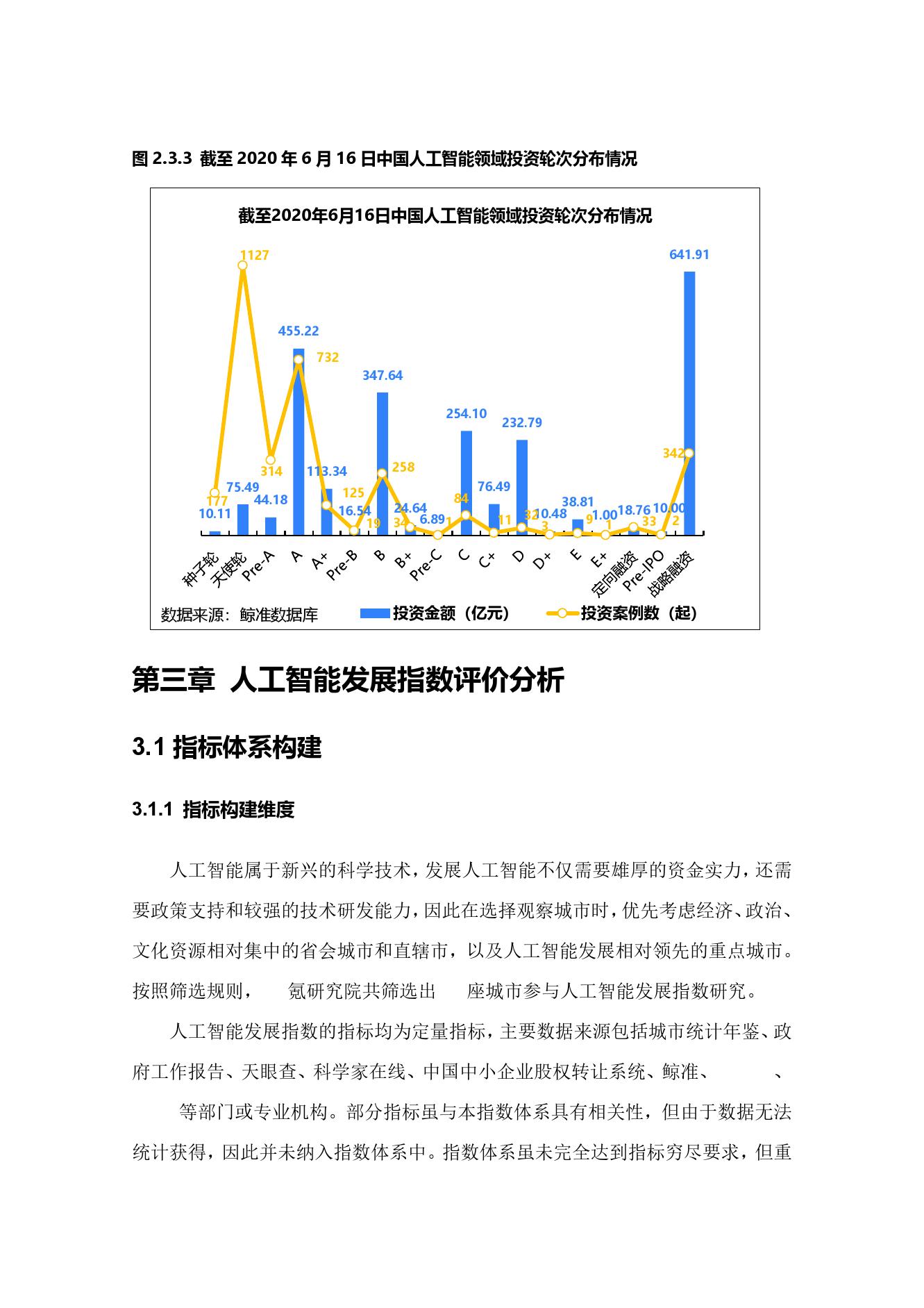 36氪研究院:2020年中国城市人工智能发展指数报告(可下载报告)插图(47)