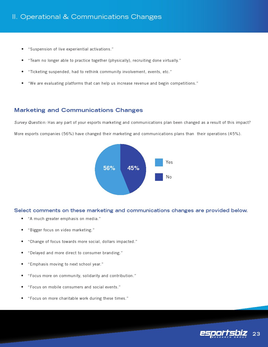 Esports Business Summit :2020年电子竞技行业报告插图(45)