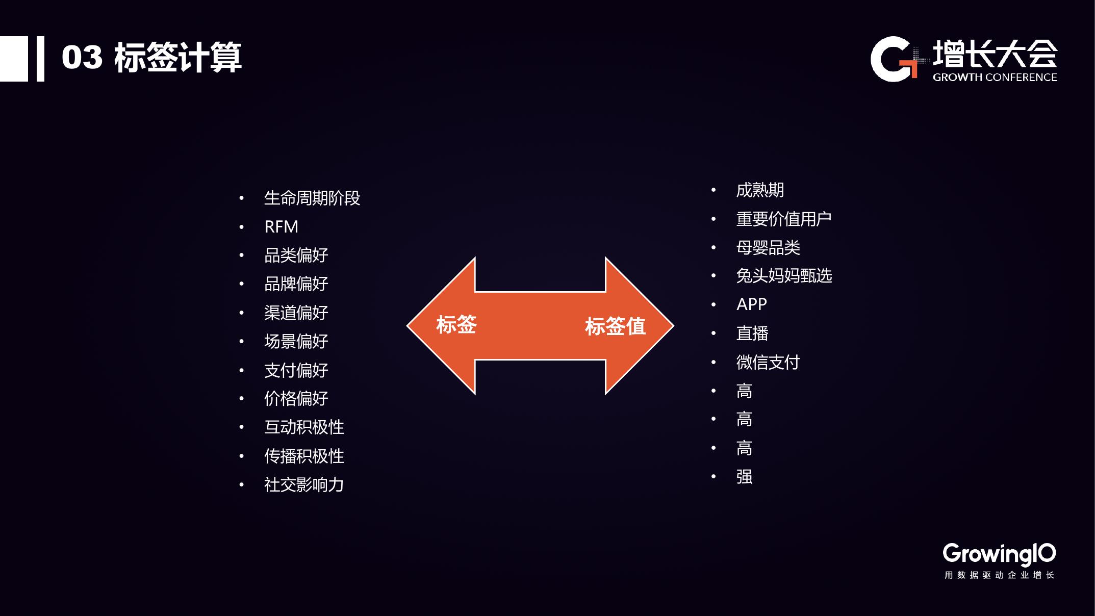 蜜芽宝贝:基于客户数据平台的电商增长实践(可下载报告)插图(29)