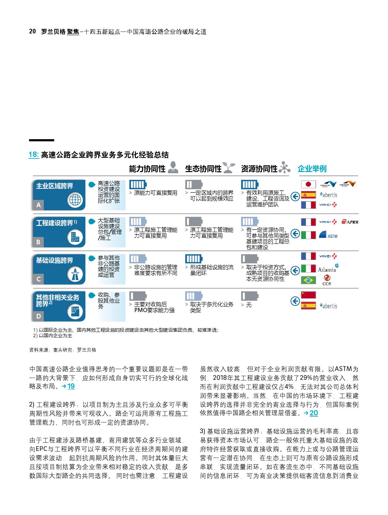 """""""十四五""""新起点:中国高速公路企业的破局之道(可下载报告)插图(39)"""
