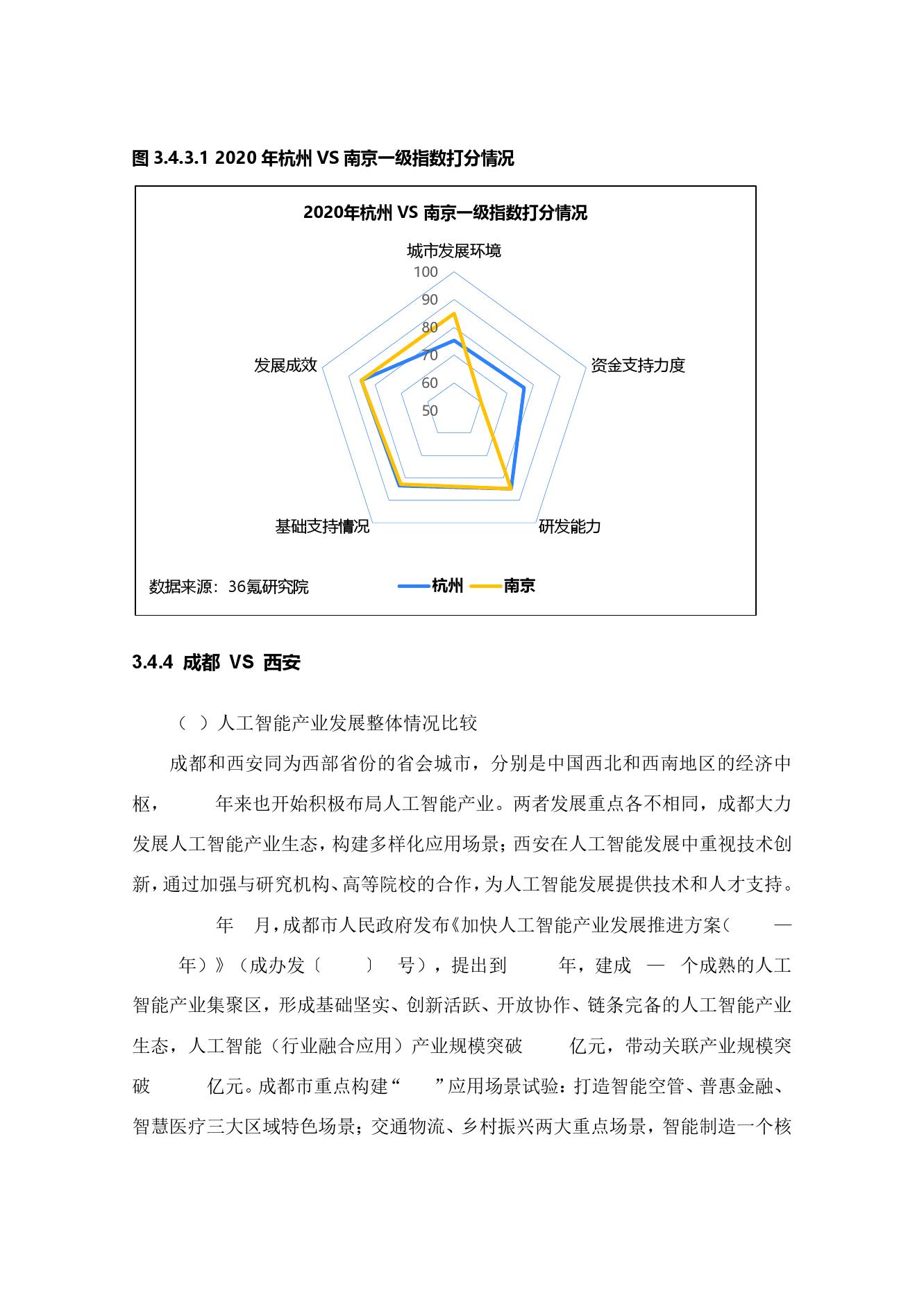 36氪研究院:2020年中国城市人工智能发展指数报告(可下载报告)插图(79)