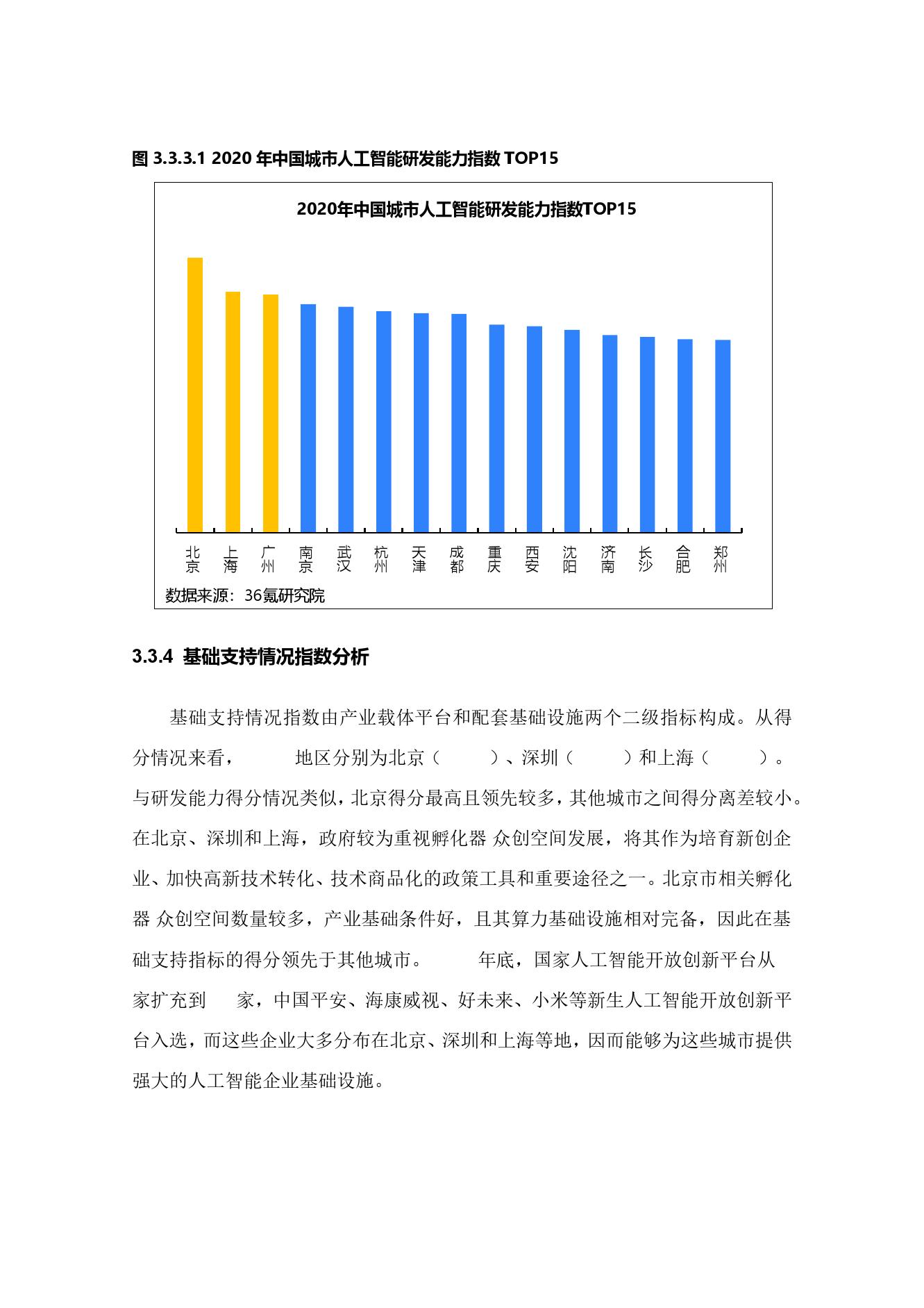 36氪研究院:2020年中国城市人工智能发展指数报告(可下载报告)插图(61)