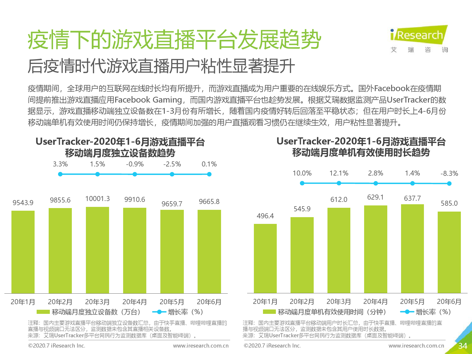 艾瑞咨询:2020年中国游戏直播行业研究报告(可下载报告)插图(67)