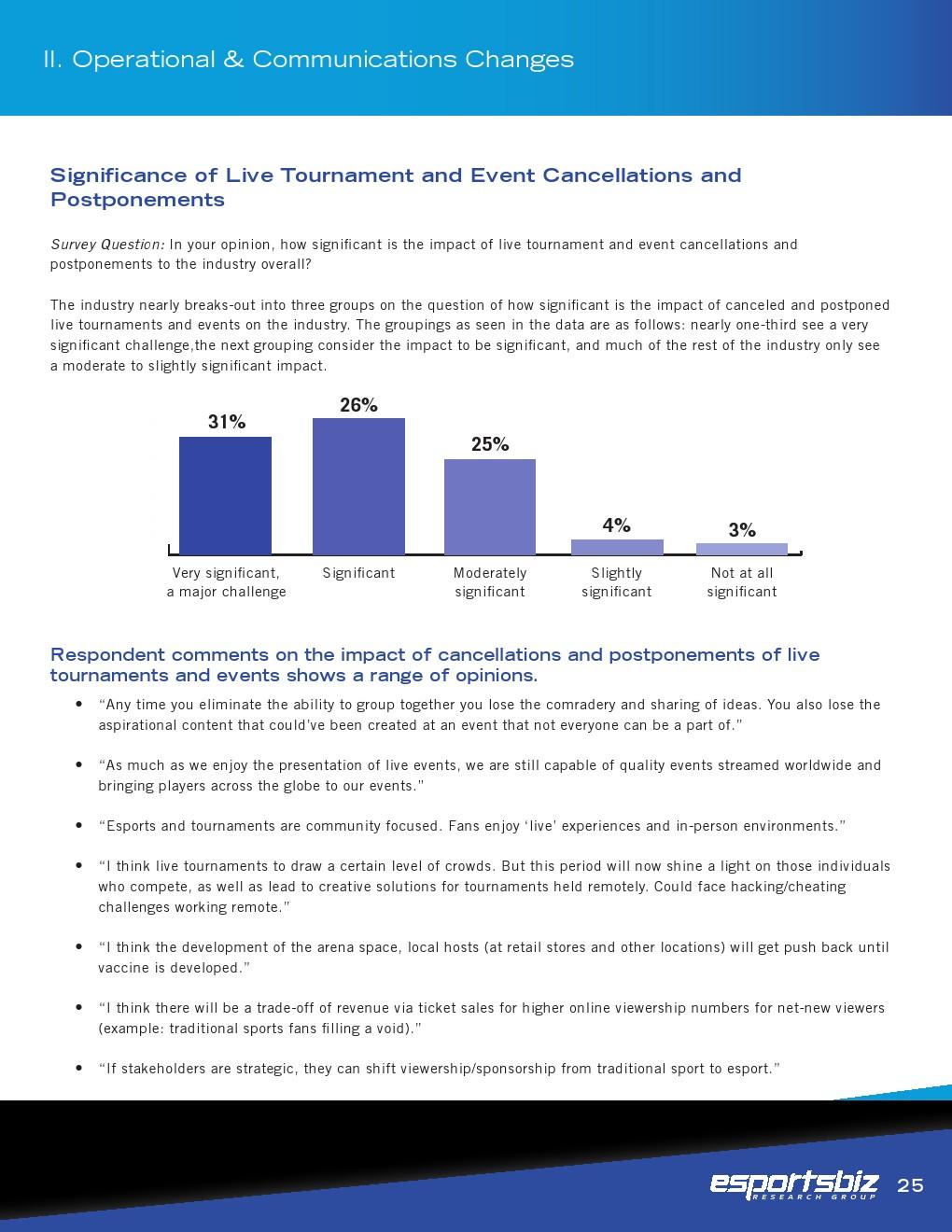 Esports Business Summit :2020年电子竞技行业报告插图(49)