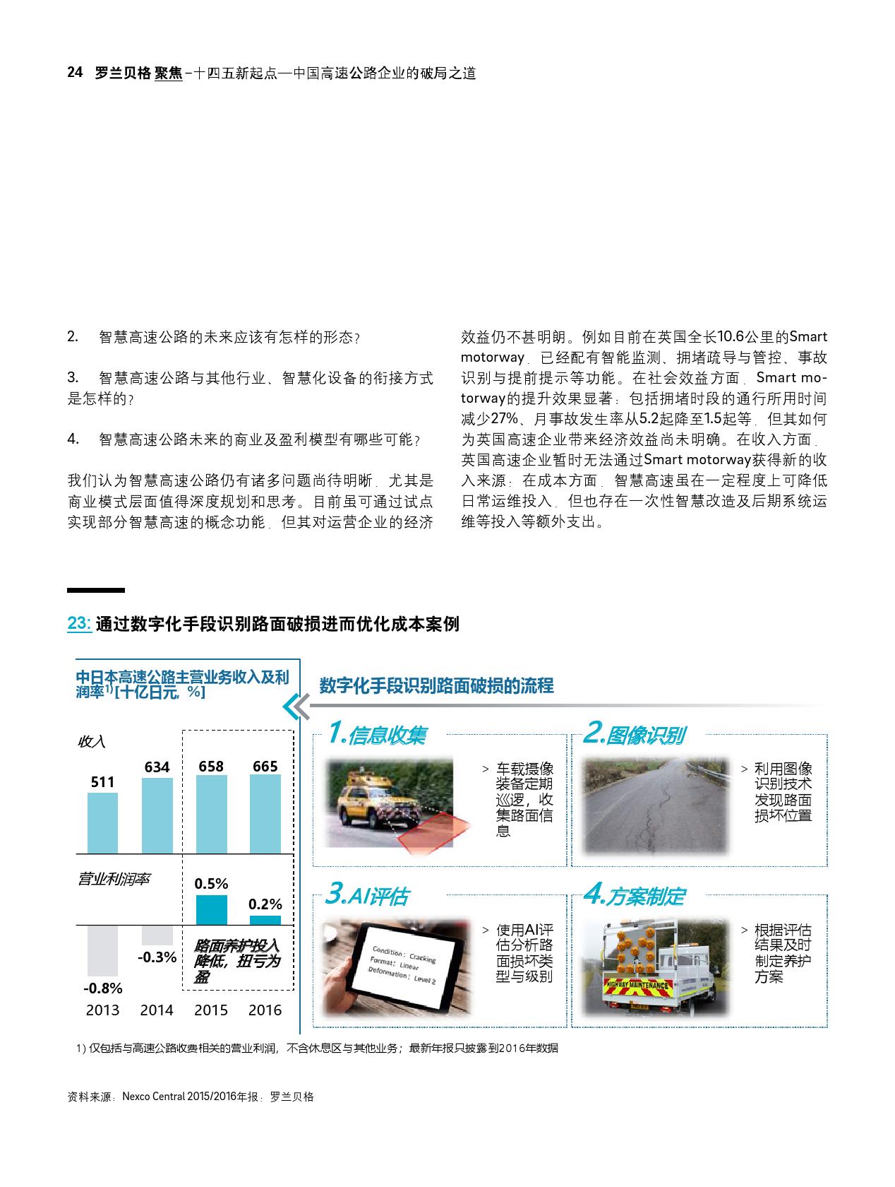 """""""十四五""""新起点:中国高速公路企业的破局之道(可下载报告)插图(47)"""