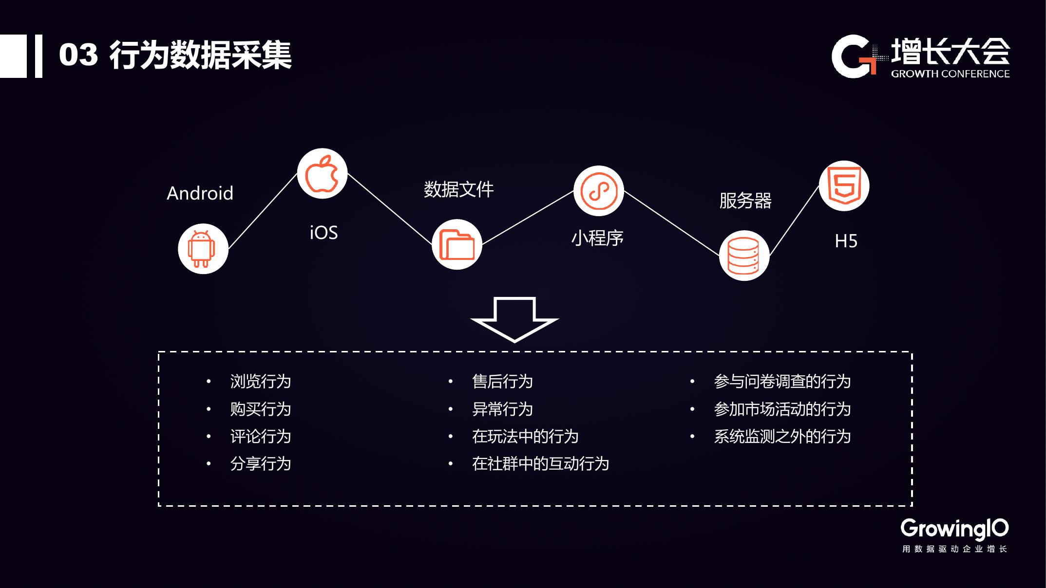 蜜芽宝贝:基于客户数据平台的电商增长实践(可下载报告)插图(27)