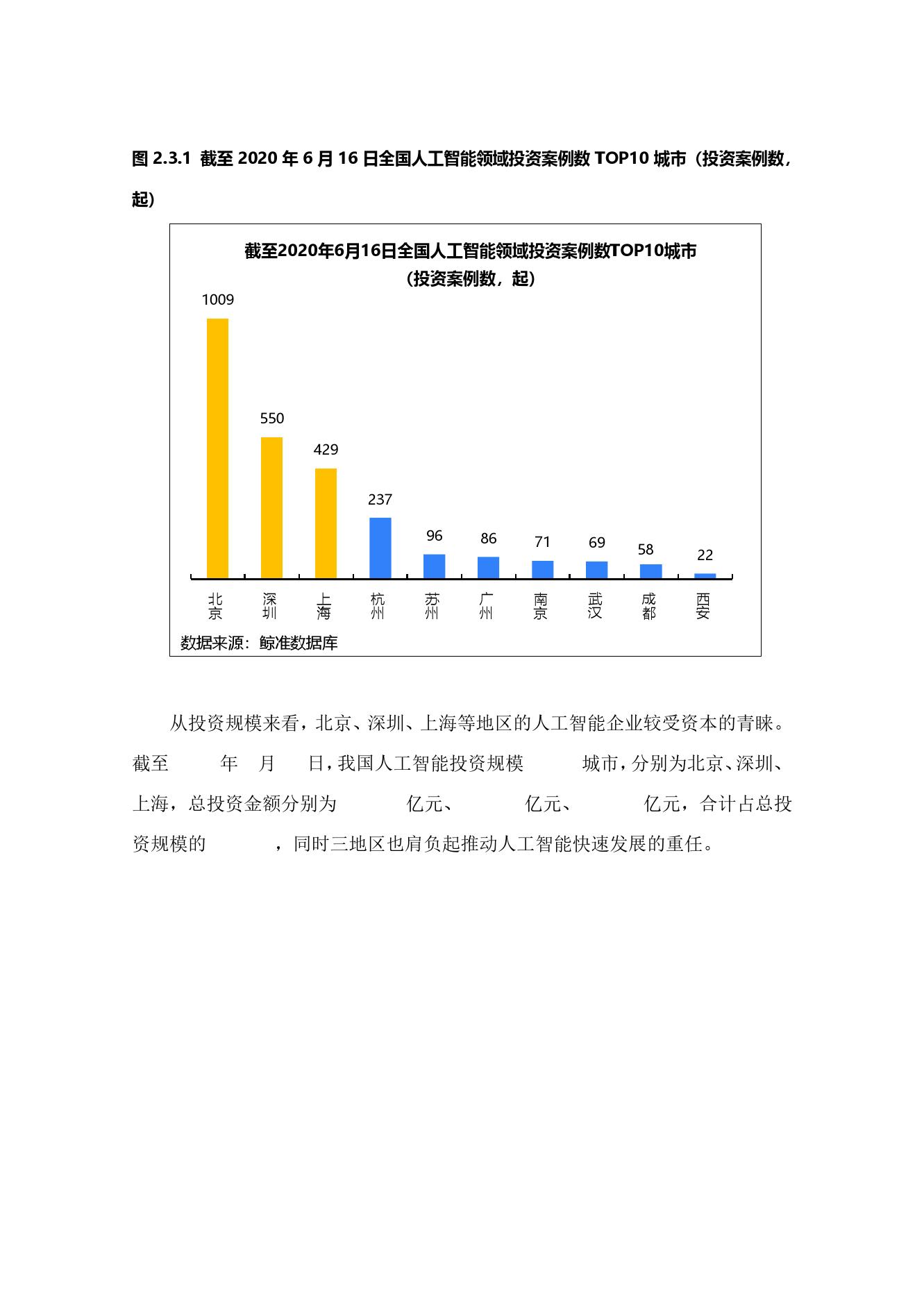 36氪研究院:2020年中国城市人工智能发展指数报告(可下载报告)插图(43)