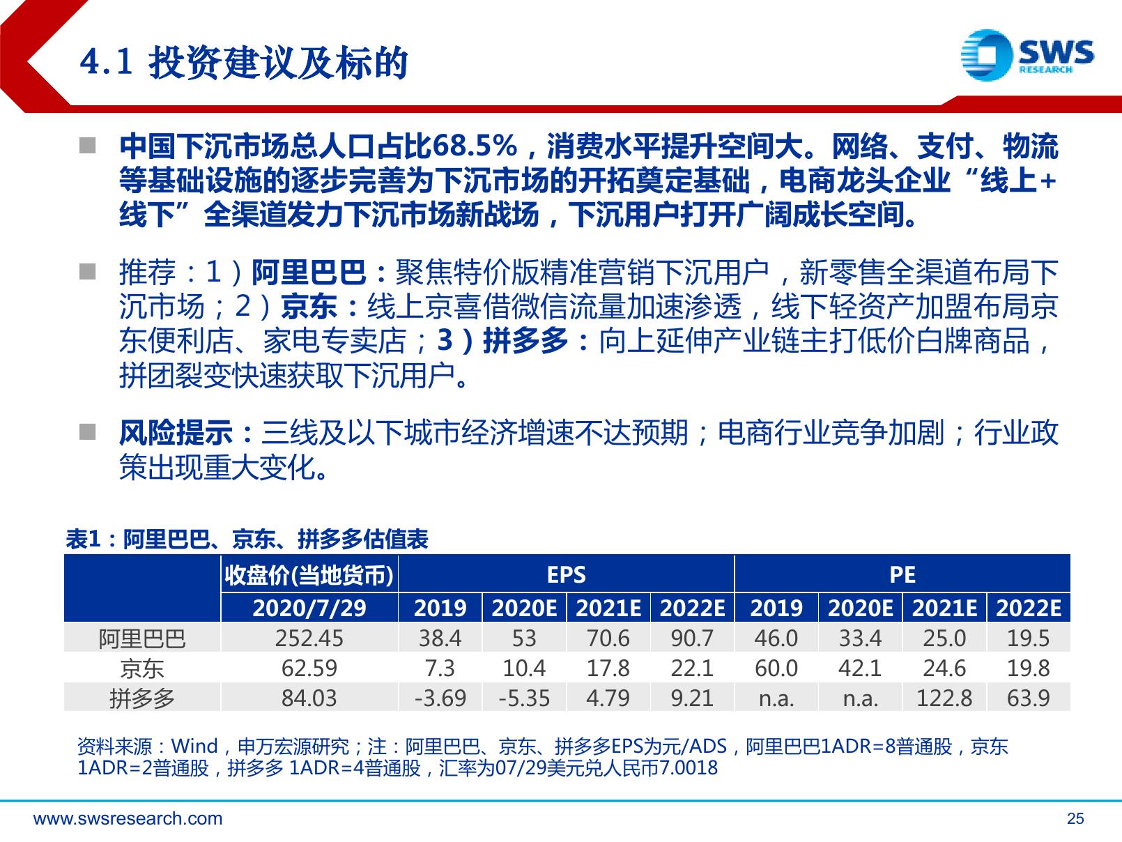 申万宏源:下沉市场,电商巨头新战场(可下载报告)插图(49)