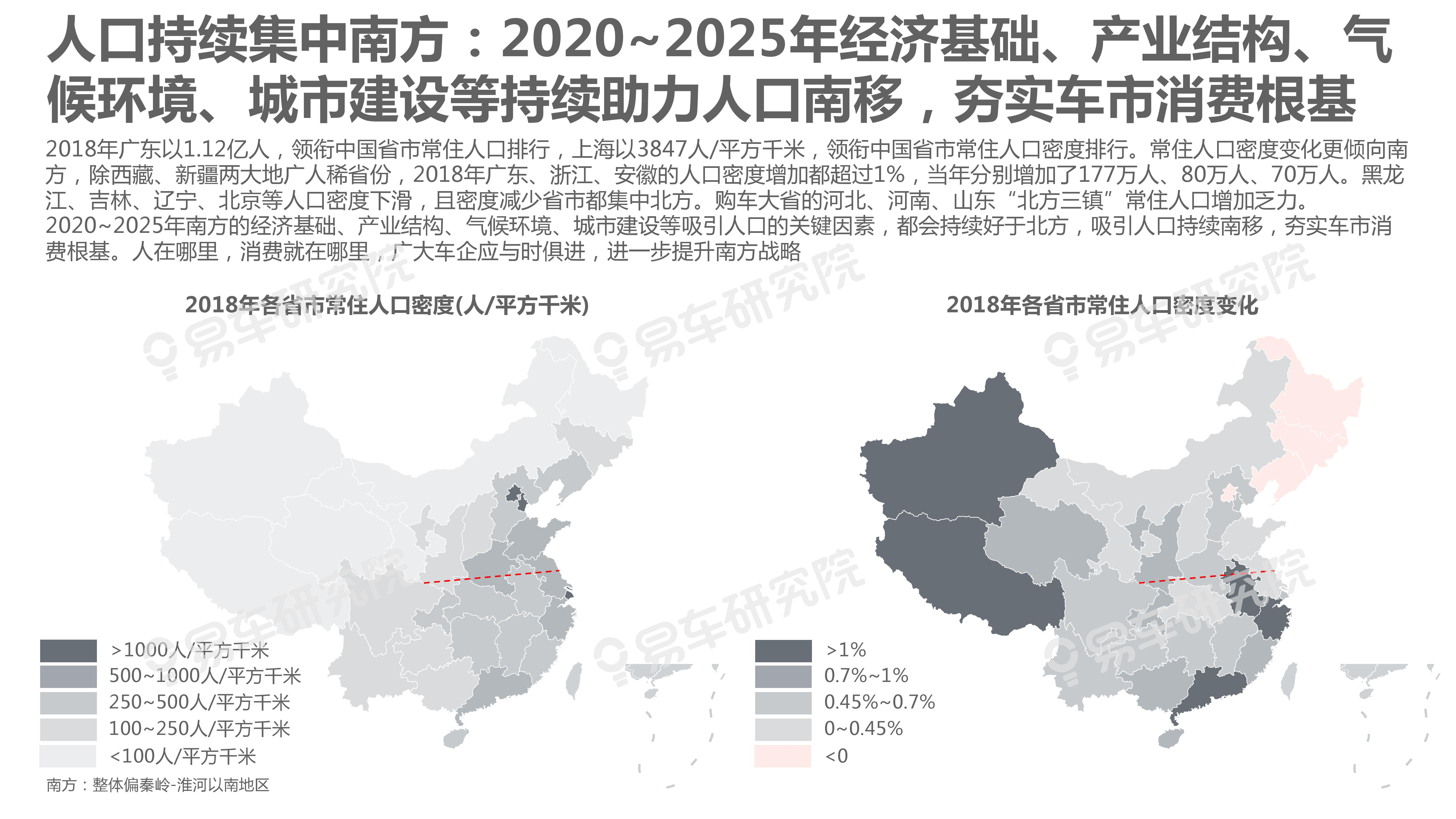 """2020-2025年城市:区域洞察报告—车企急需构建""""战略矩阵""""(可下载报告)插图(17)"""