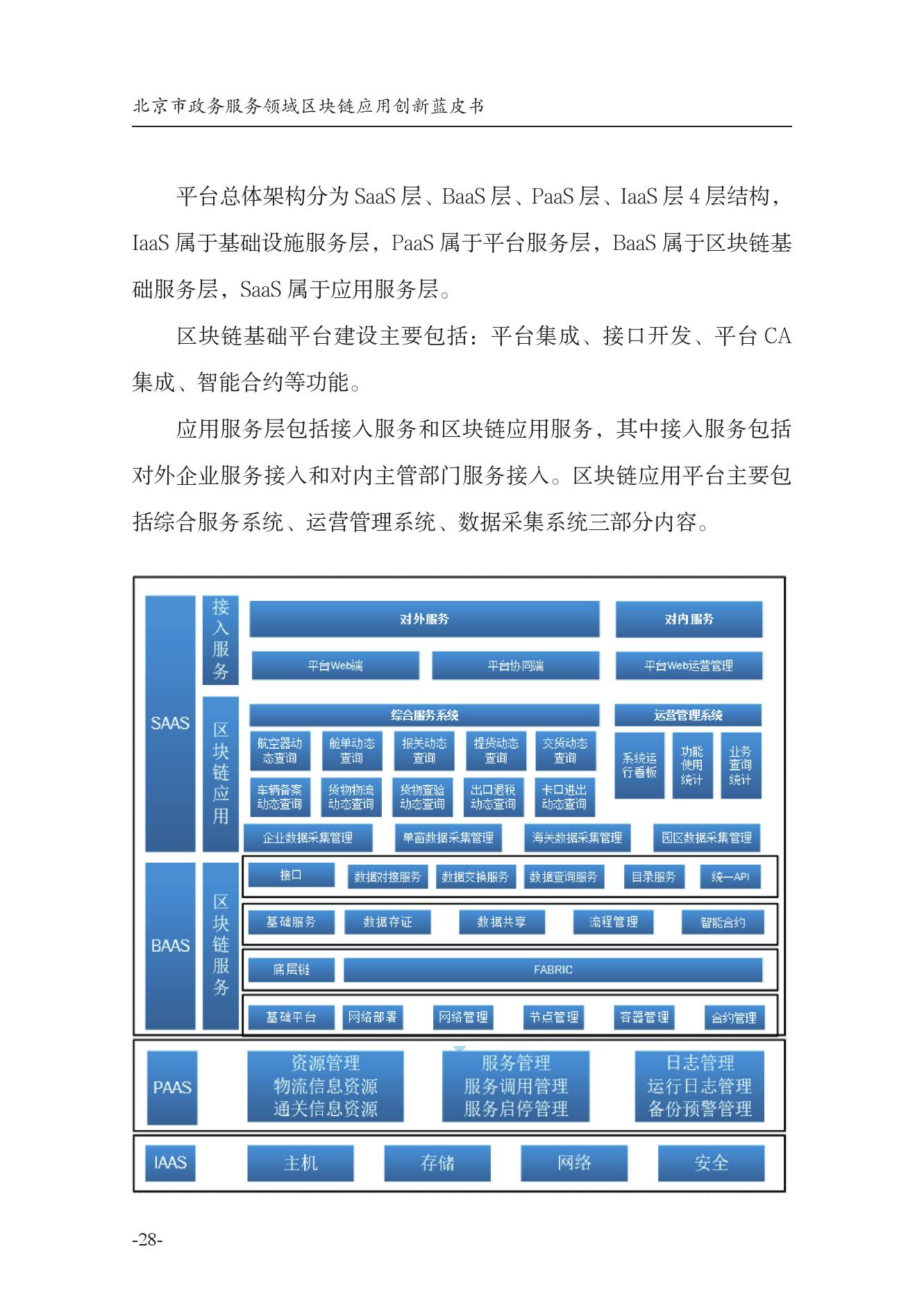 北京市政务服务领域区块链应用创新蓝皮书(可下载报告)插图(61)