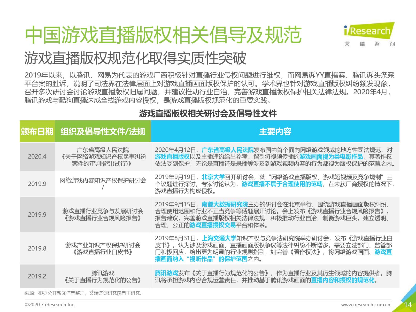 艾瑞咨询:2020年中国游戏直播行业研究报告(可下载报告)插图(27)