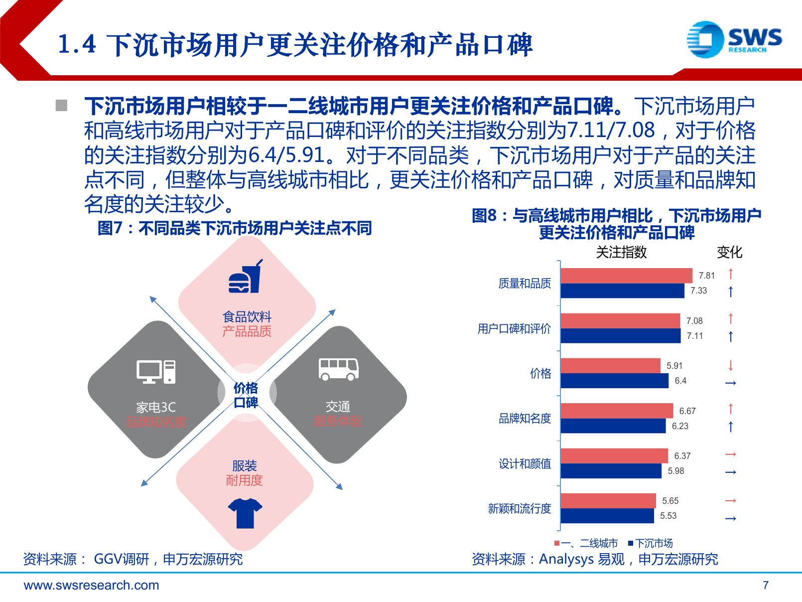 申万宏源:下沉市场,电商巨头新战场(可下载报告)插图(13)