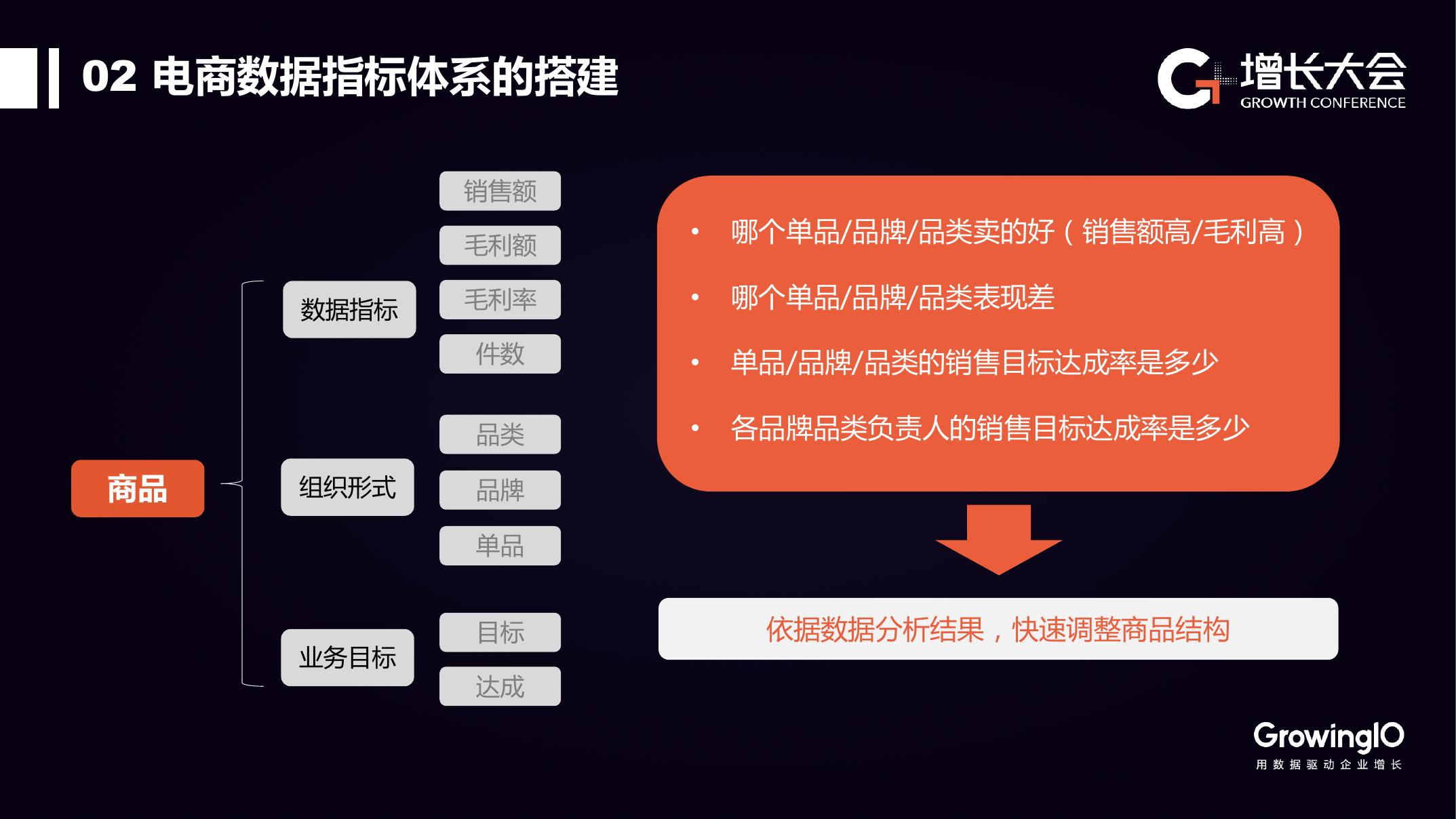 蜜芽宝贝:基于客户数据平台的电商增长实践(可下载报告)插图(11)