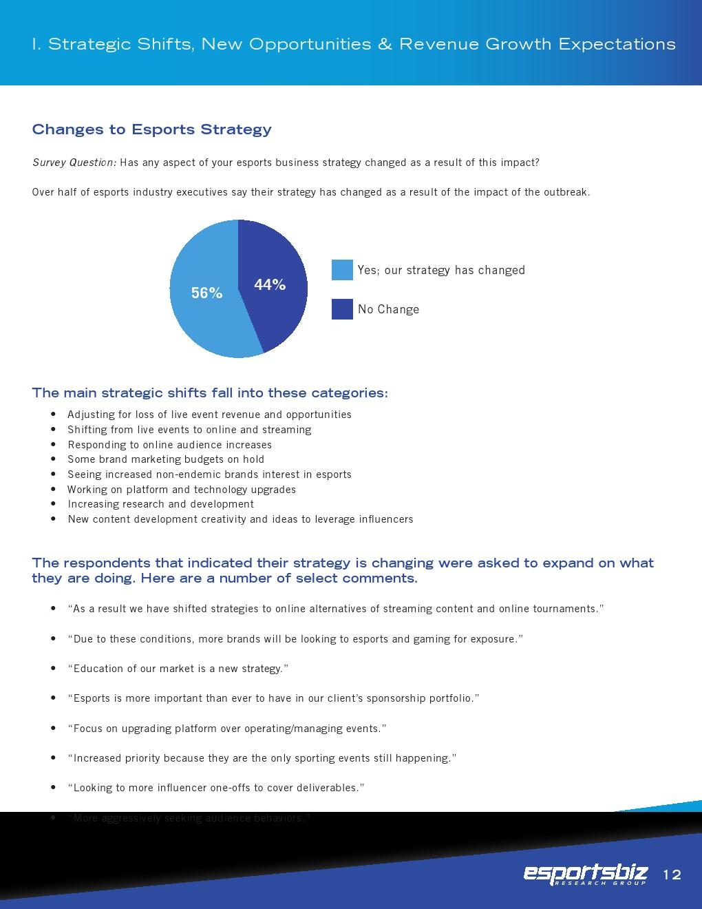 Esports Business Summit :2020年电子竞技行业报告插图(23)