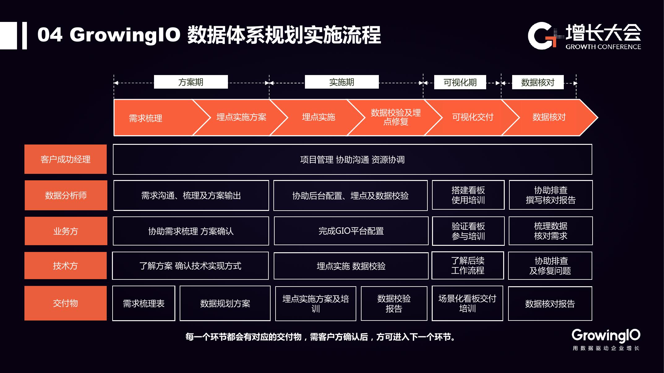 蜜芽宝贝:基于客户数据平台的电商增长实践(可下载报告)插图(45)
