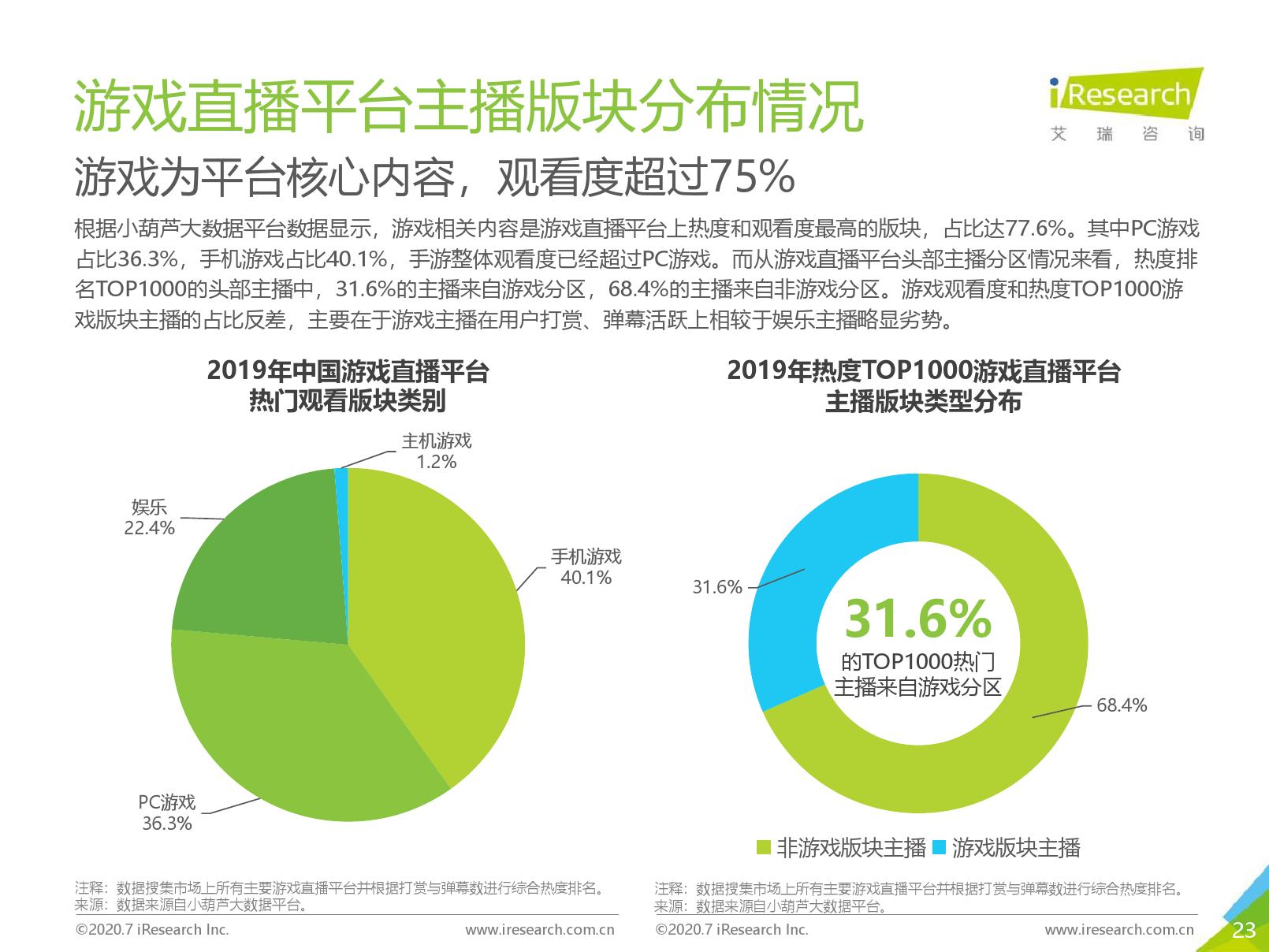 艾瑞咨询:2020年中国游戏直播行业研究报告(可下载报告)插图(45)