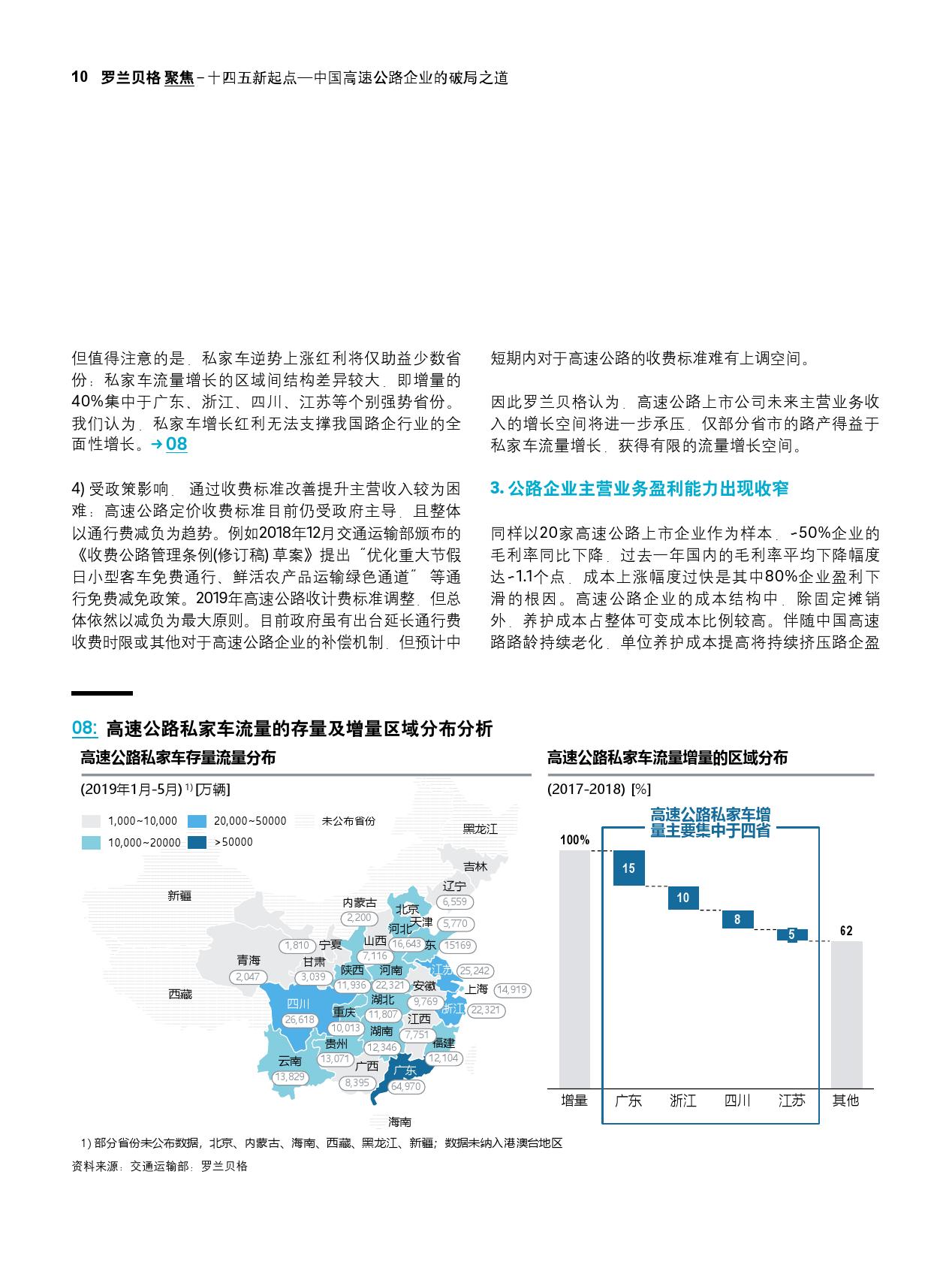 """""""十四五""""新起点:中国高速公路企业的破局之道(可下载报告)插图(19)"""