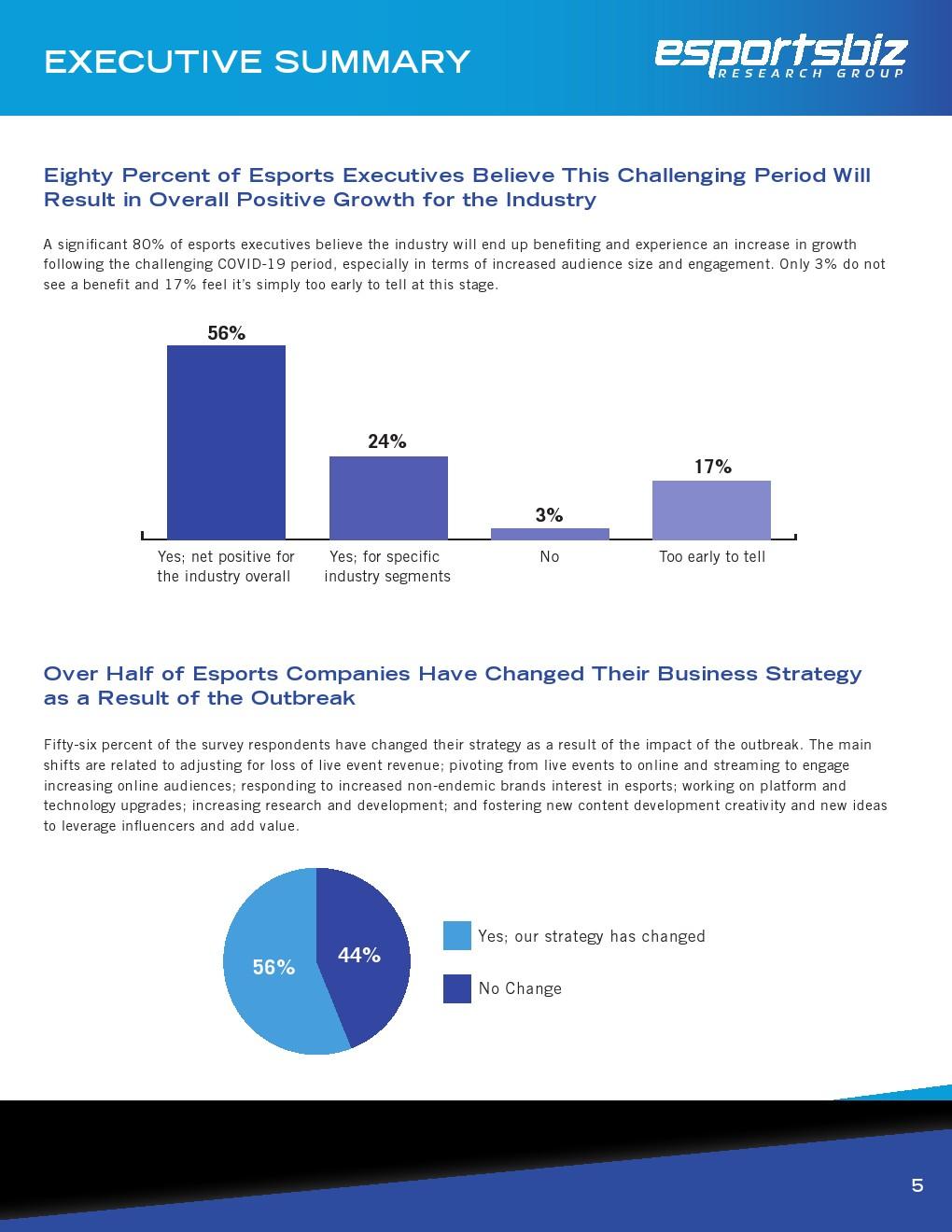 Esports Business Summit :2020年电子竞技行业报告插图(9)