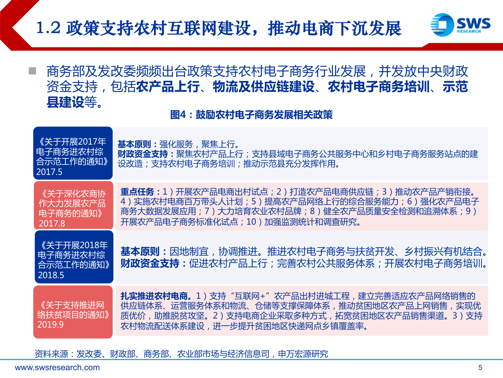 申万宏源:下沉市场,电商巨头新战场(可下载报告)插图(9)