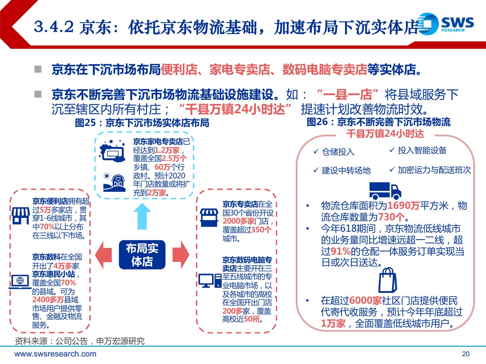 申万宏源:下沉市场,电商巨头新战场(可下载报告)插图(39)