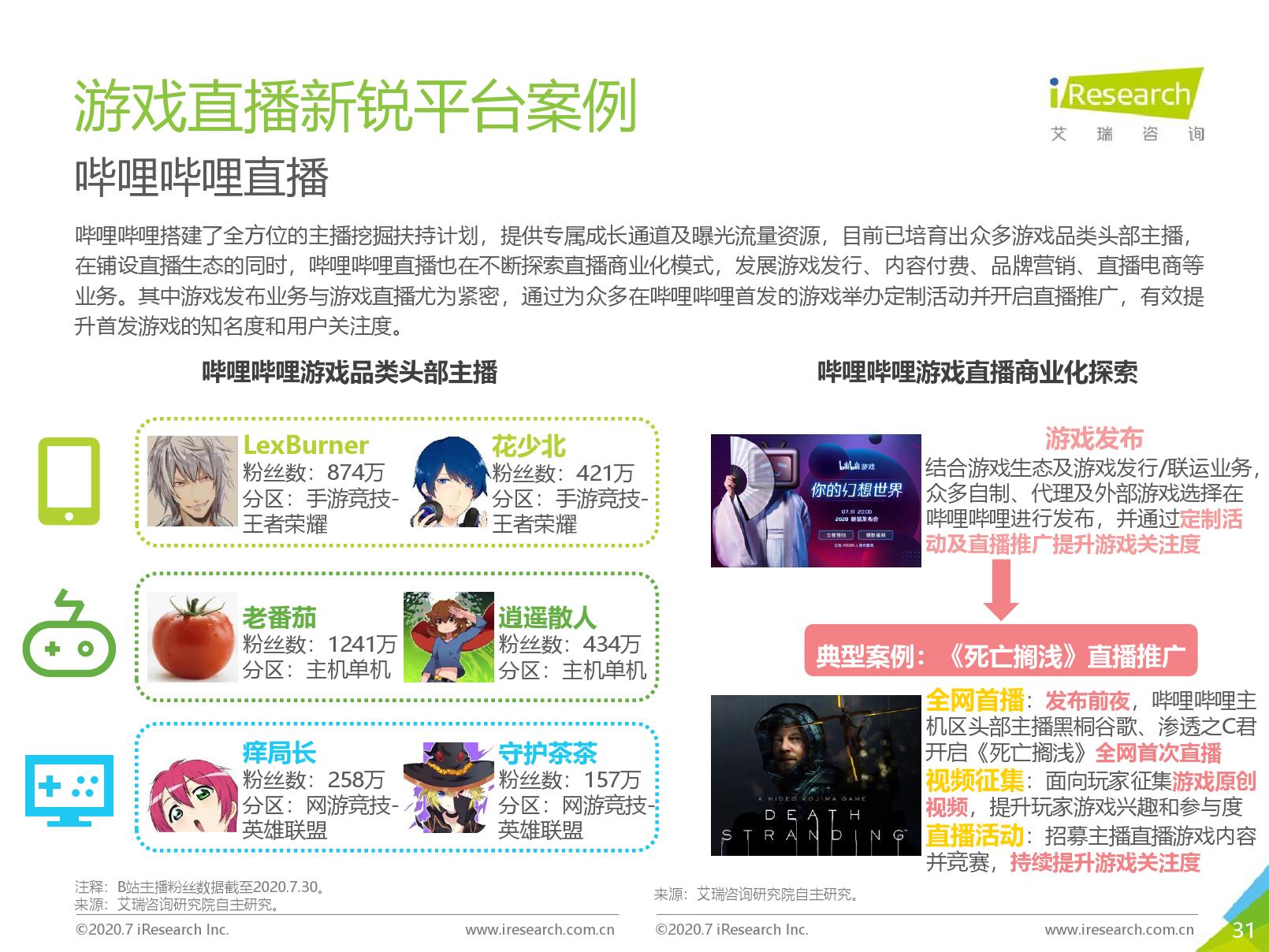 艾瑞咨询:2020年中国游戏直播行业研究报告(可下载报告)插图(61)