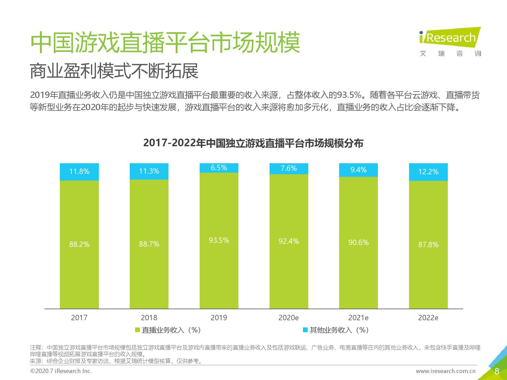 艾瑞咨询:2020年中国游戏直播行业研究报告(可下载报告)插图(15)