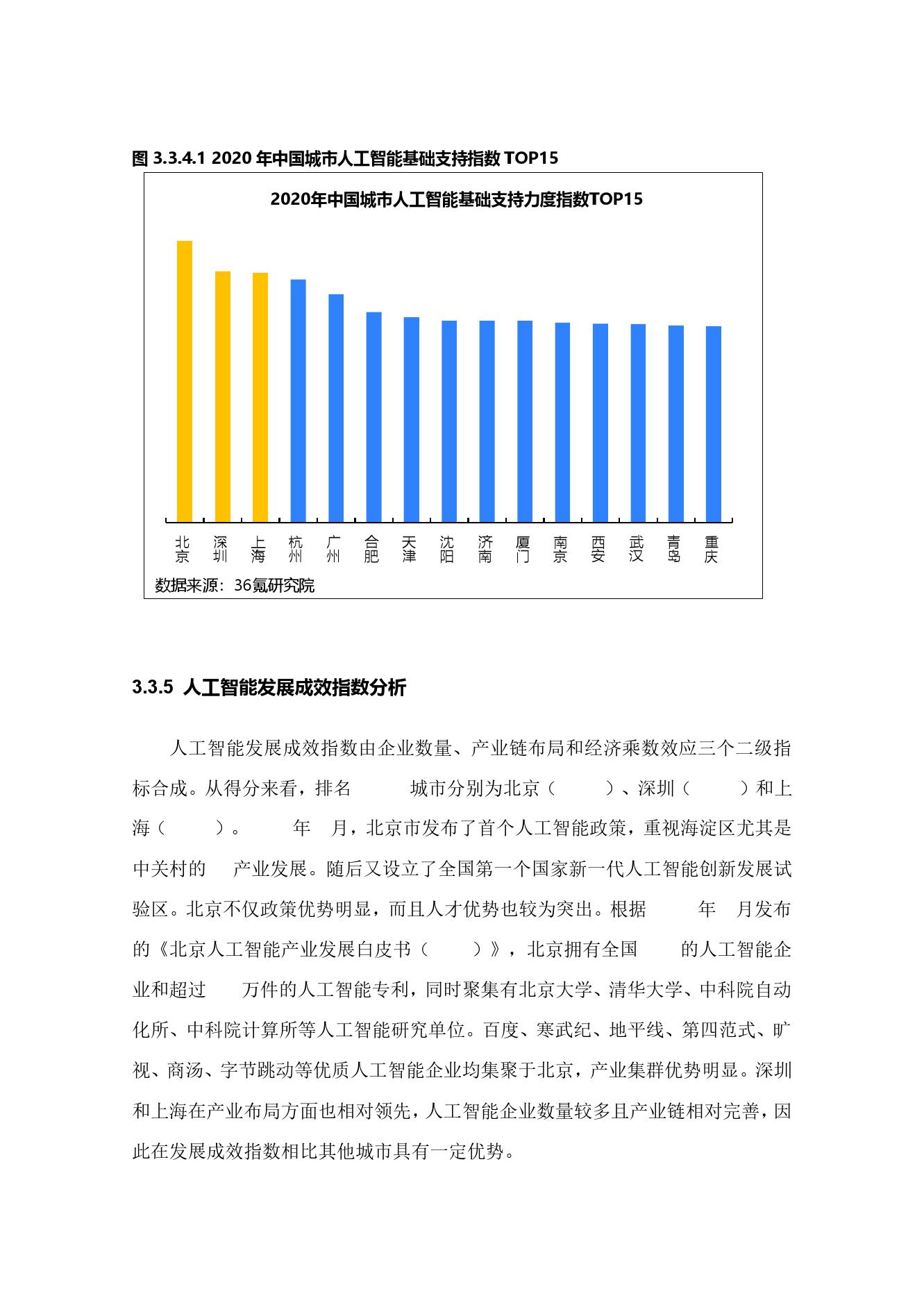 36氪研究院:2020年中国城市人工智能发展指数报告(可下载报告)插图(63)