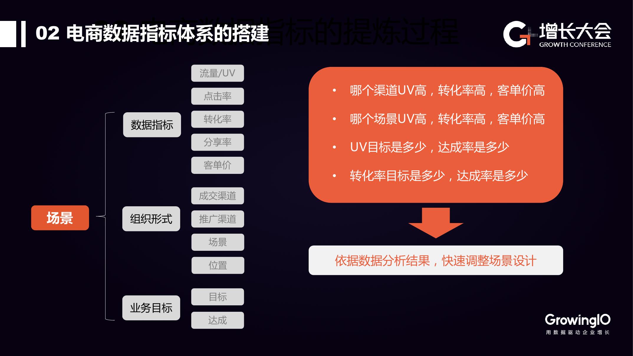 蜜芽宝贝:基于客户数据平台的电商增长实践(可下载报告)插图(15)