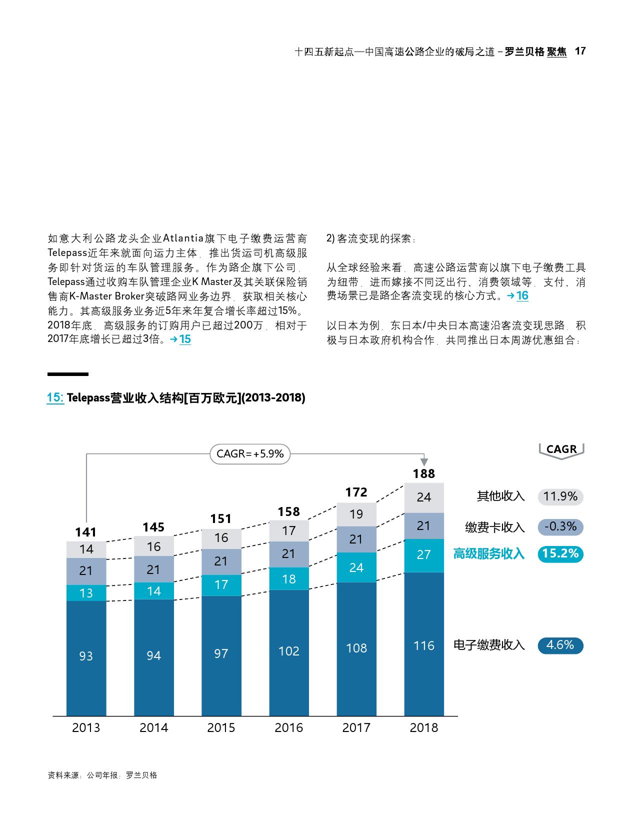 """""""十四五""""新起点:中国高速公路企业的破局之道(可下载报告)插图(33)"""