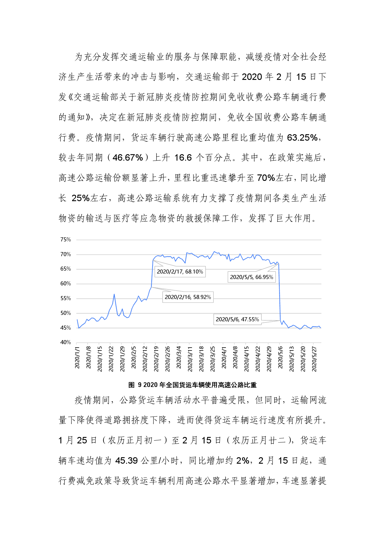 长安大学:中国公路货运疫情影响分析简报(可下载报告)插图(23)