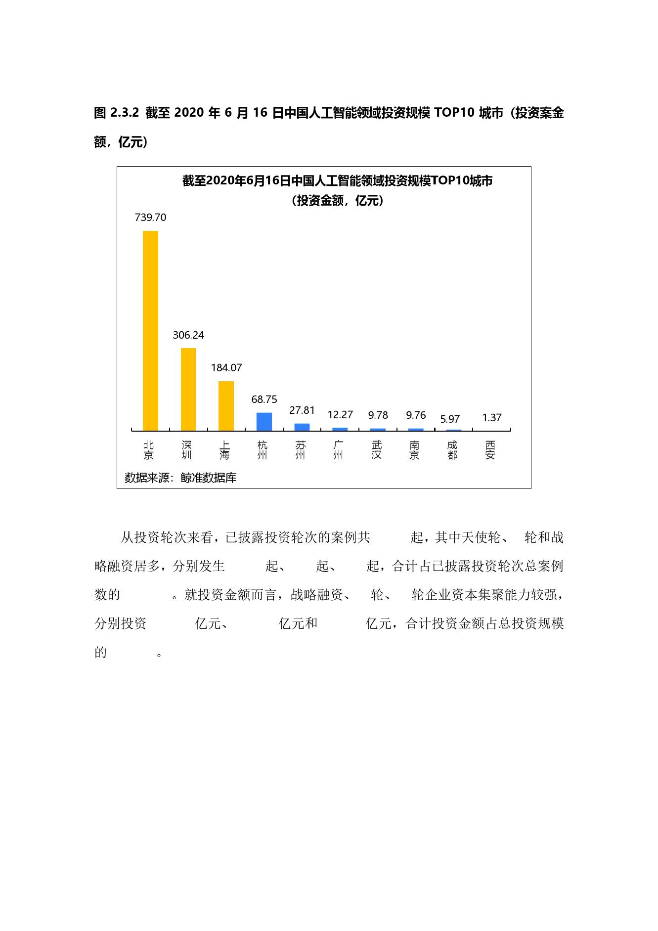 36氪研究院:2020年中国城市人工智能发展指数报告(可下载报告)插图(45)