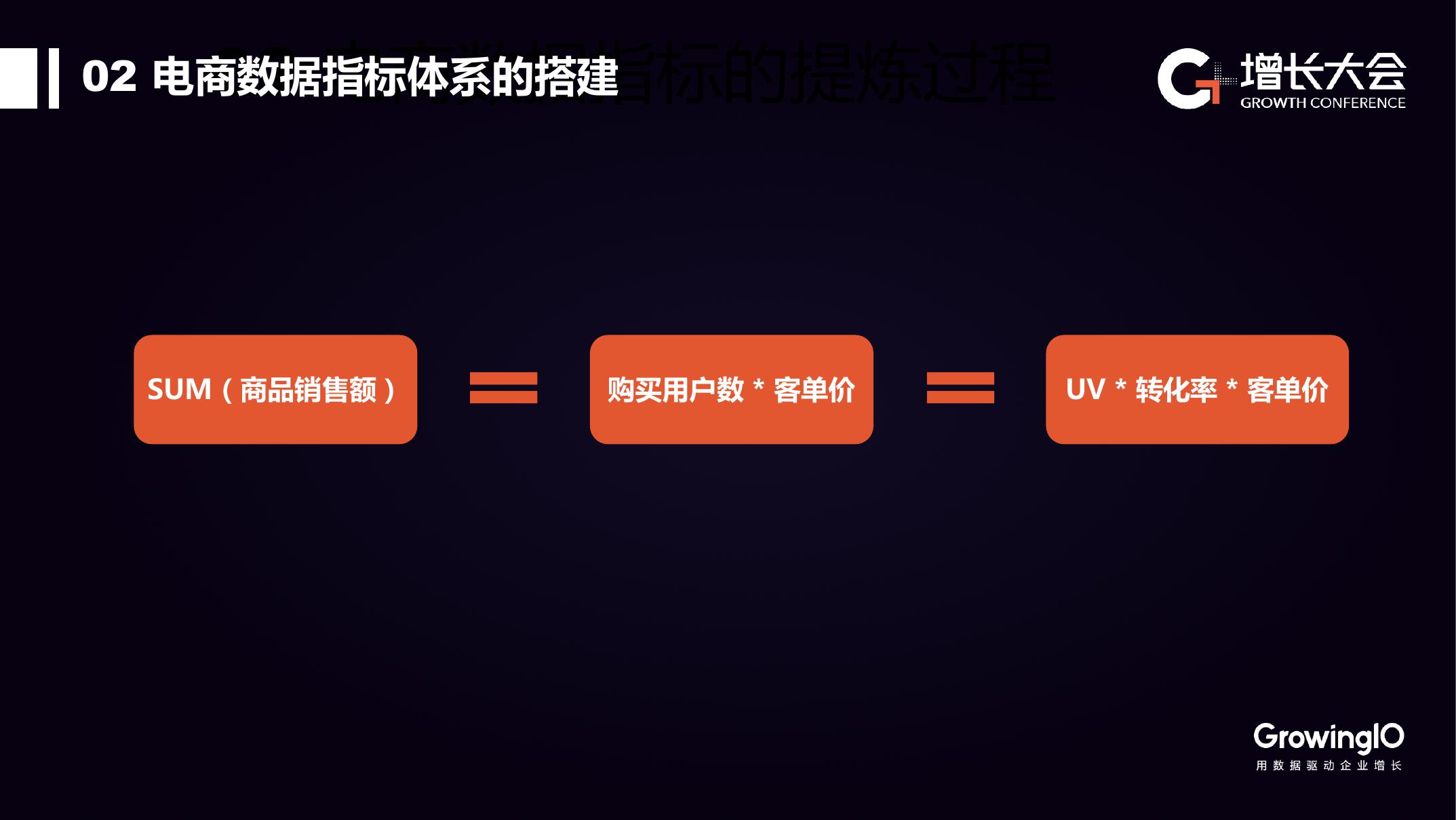 蜜芽宝贝:基于客户数据平台的电商增长实践(可下载报告)插图(17)