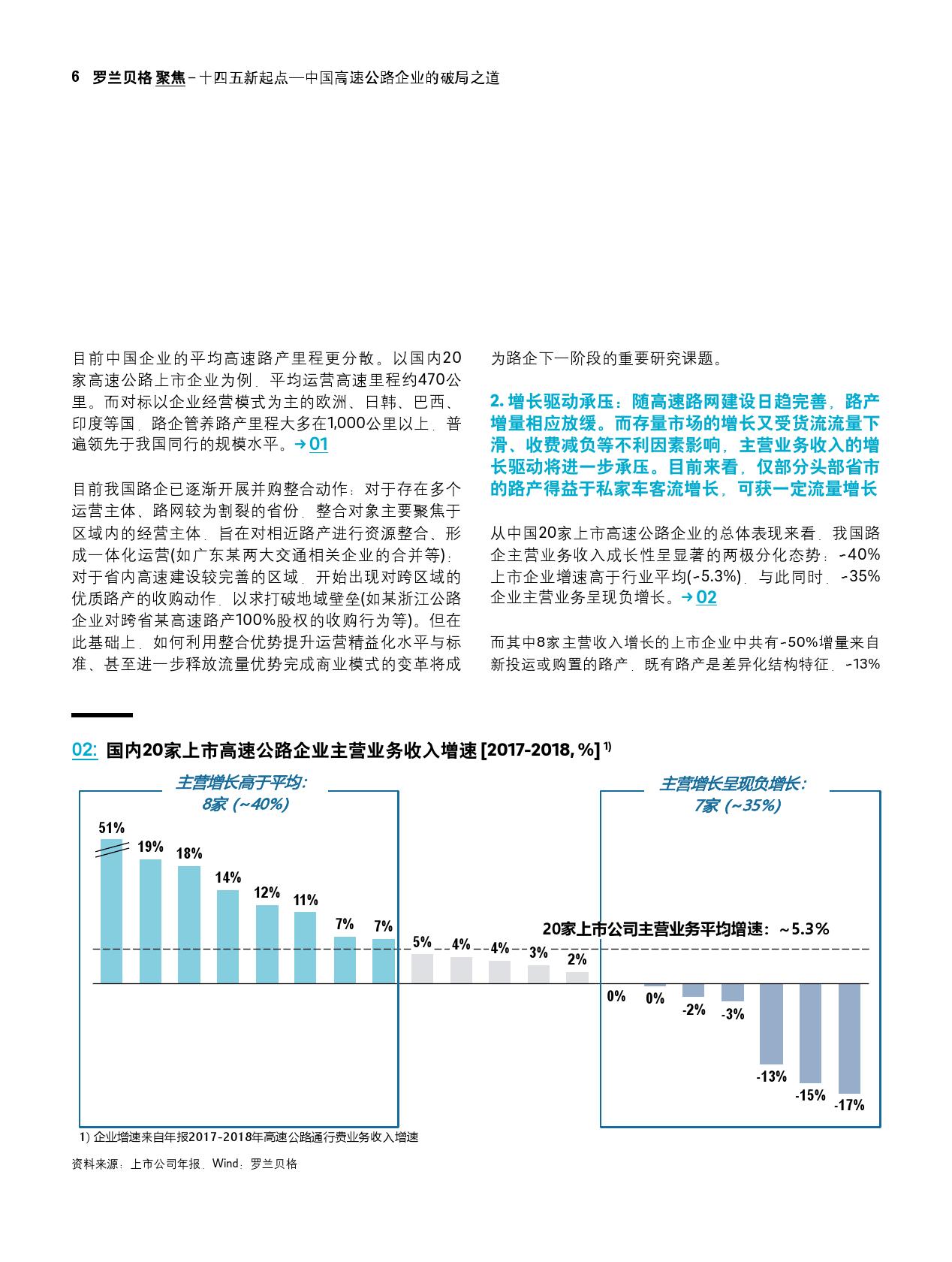 """""""十四五""""新起点:中国高速公路企业的破局之道(可下载报告)插图(11)"""