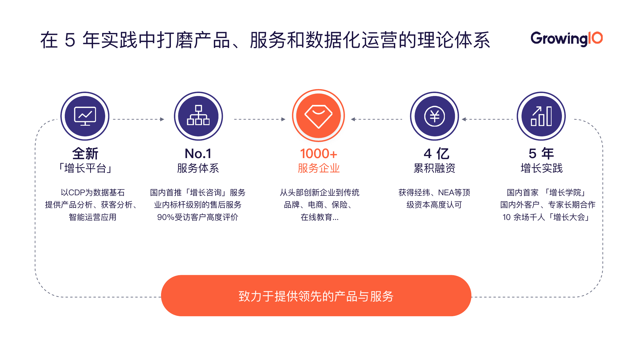 蜜芽宝贝:基于客户数据平台的电商增长实践(可下载报告)插图(51)