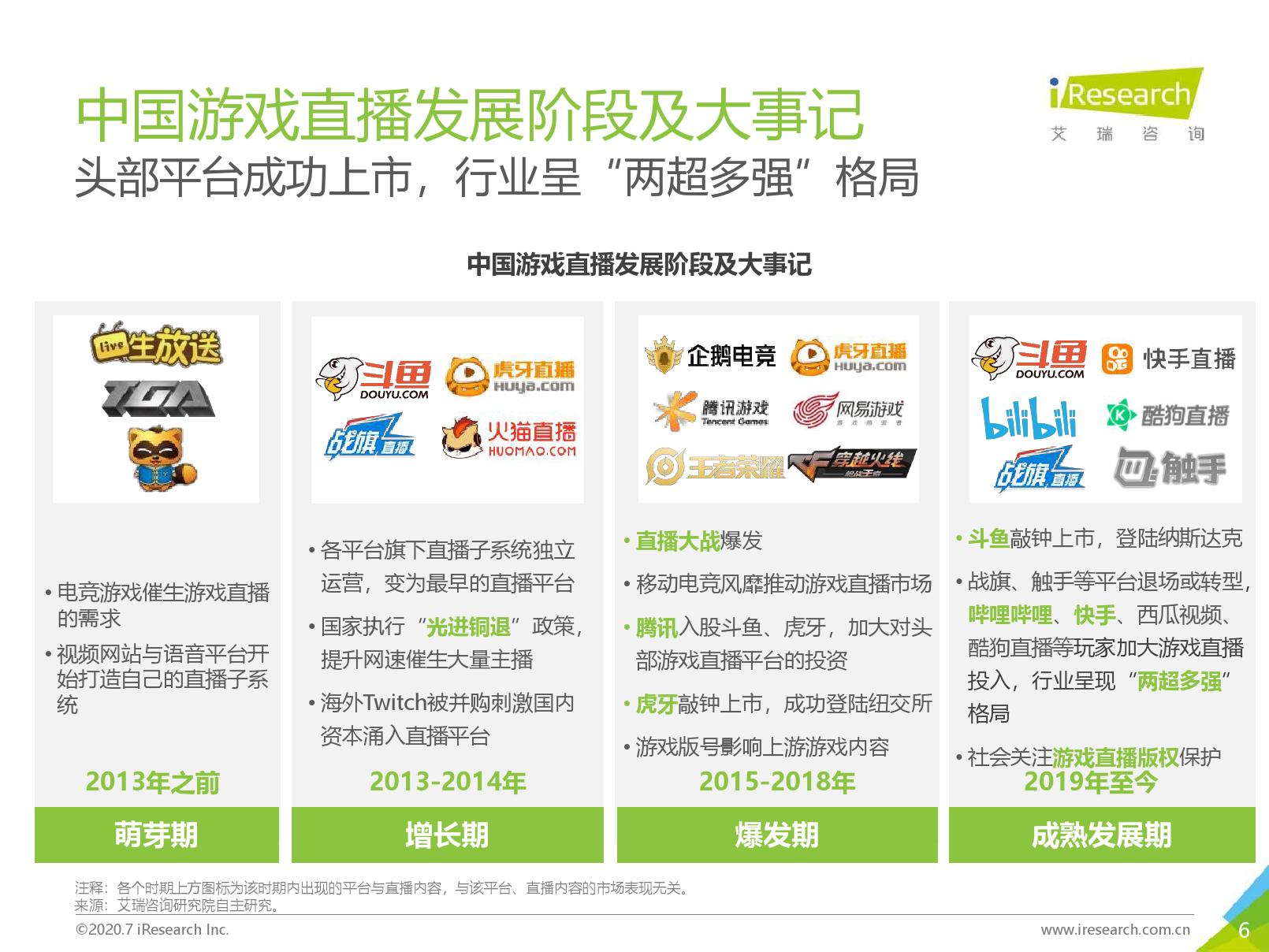 艾瑞咨询:2020年中国游戏直播行业研究报告(可下载报告)插图(11)