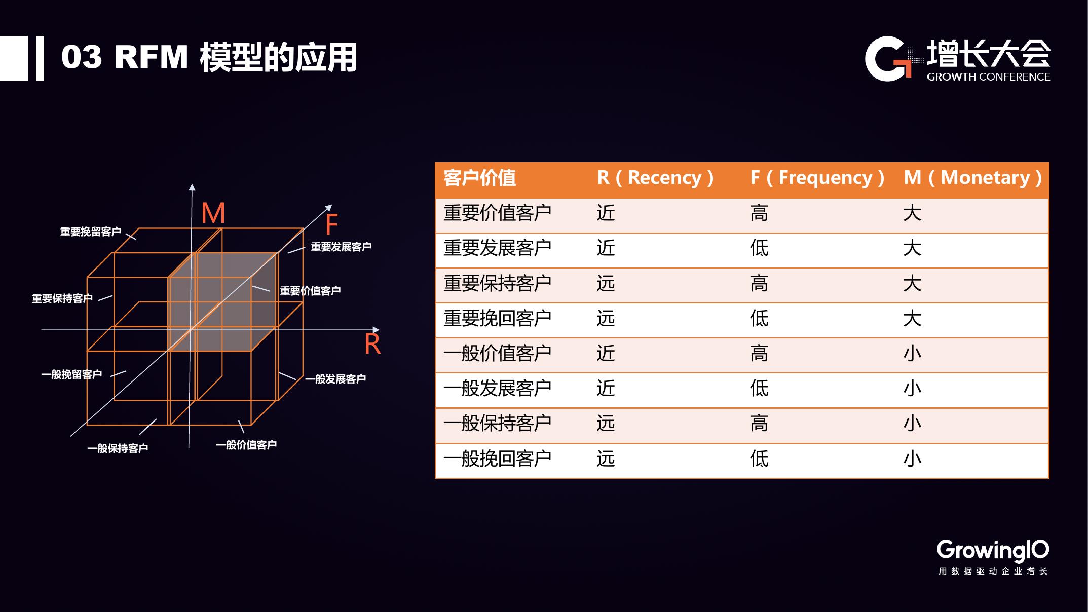 蜜芽宝贝:基于客户数据平台的电商增长实践(可下载报告)插图(31)