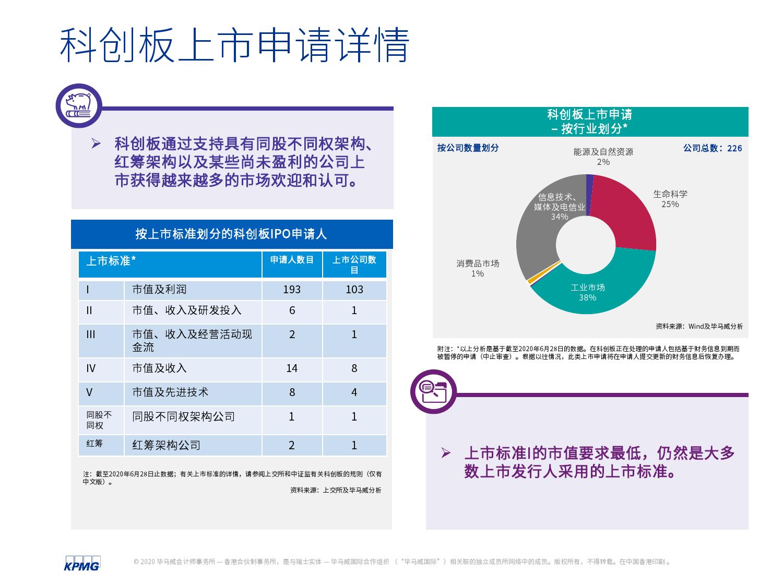 中国内地和香港2020年度中期回顾:IPO及其他资本市场发展趋势(可下载报告)插图(27)