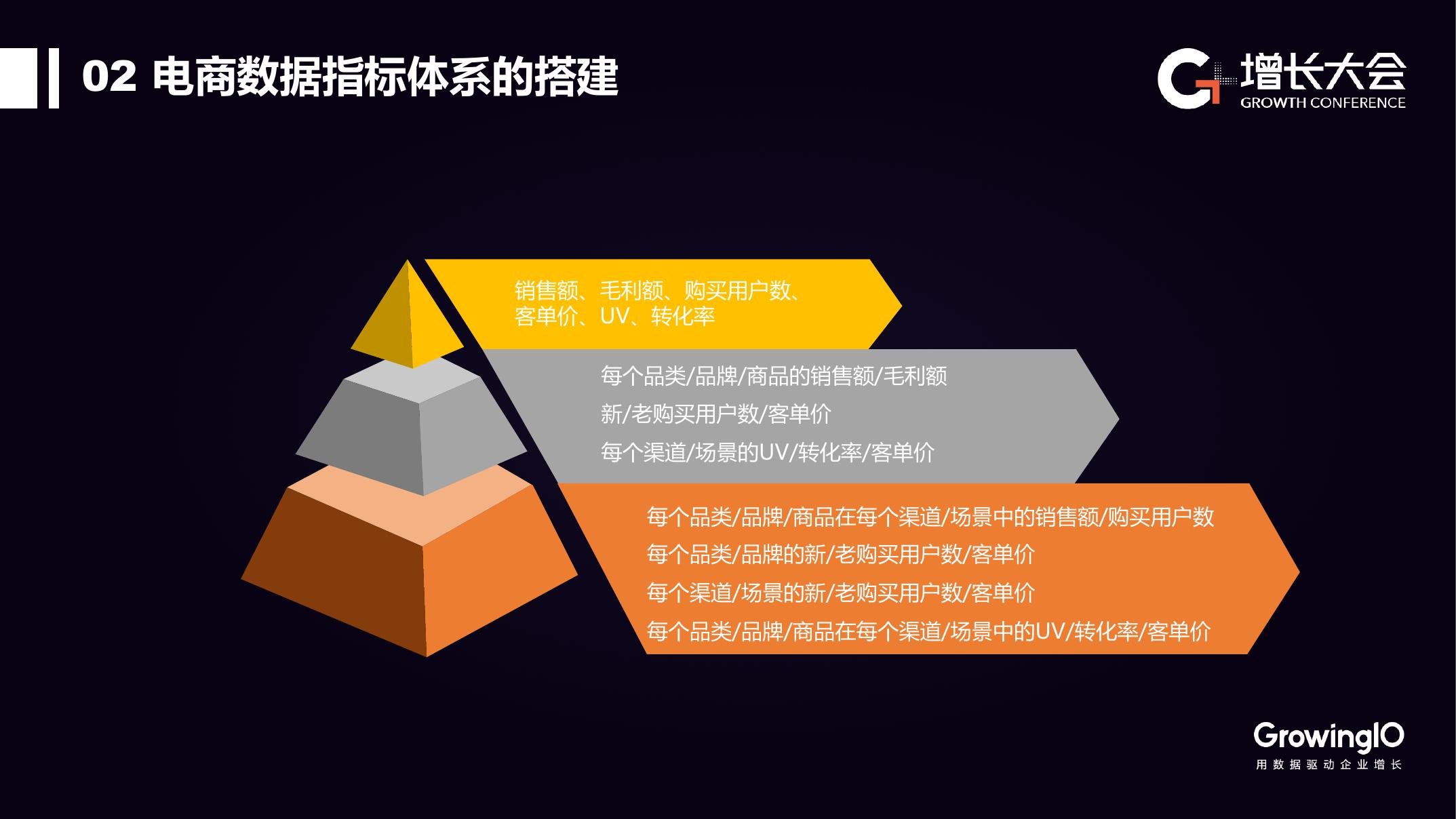 蜜芽宝贝:基于客户数据平台的电商增长实践(可下载报告)插图(19)