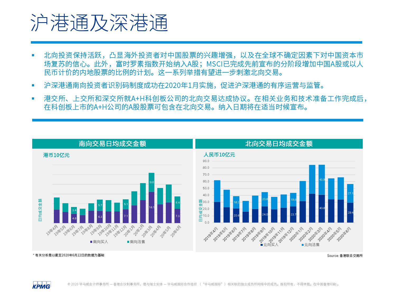 中国内地和香港2020年度中期回顾:IPO及其他资本市场发展趋势(可下载报告)插图(47)