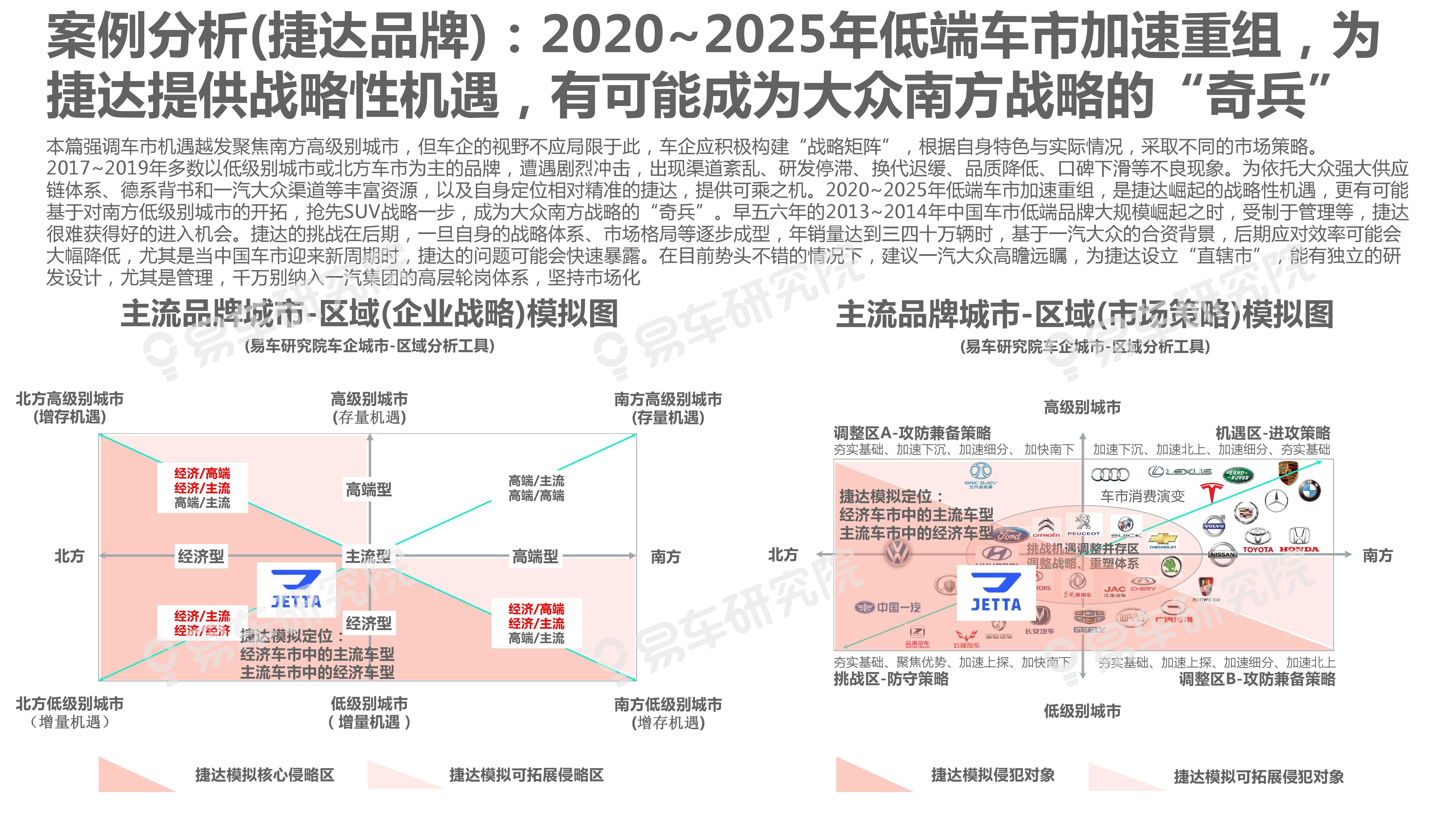 """2020-2025年城市:区域洞察报告—车企急需构建""""战略矩阵""""(可下载报告)插图(33)"""
