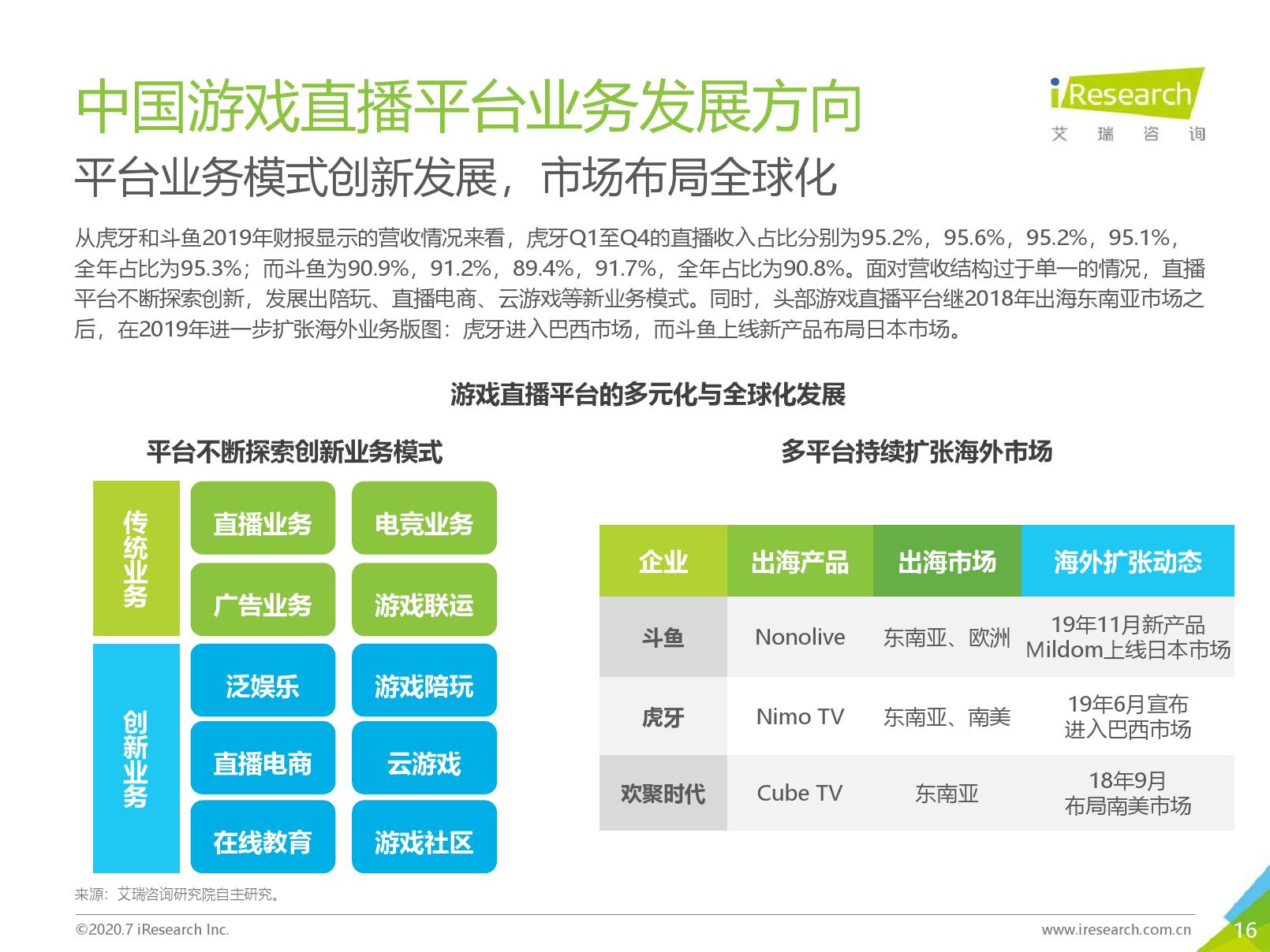 艾瑞咨询:2020年中国游戏直播行业研究报告(可下载报告)插图(31)