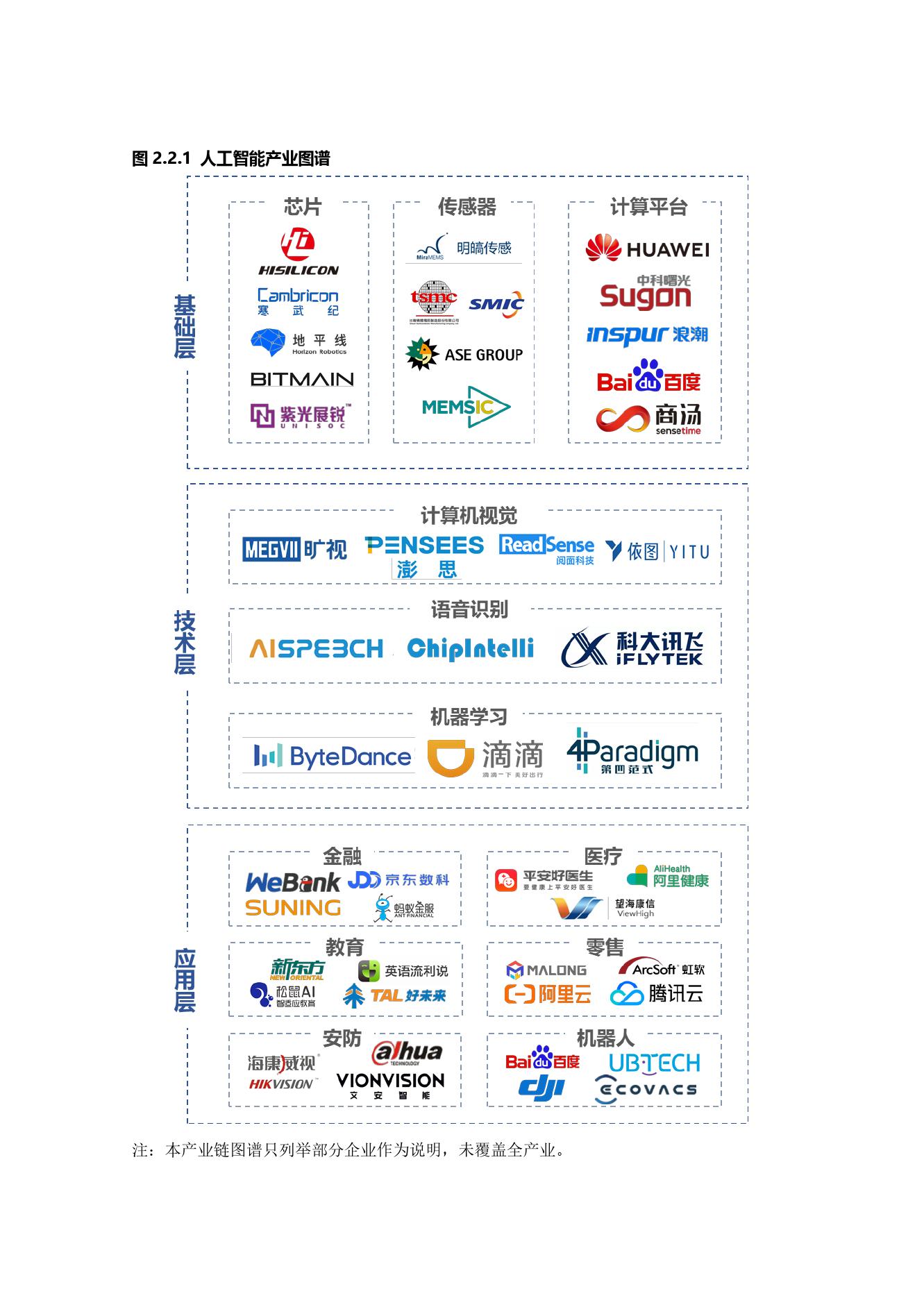36氪研究院:2020年中国城市人工智能发展指数报告(可下载报告)插图(27)