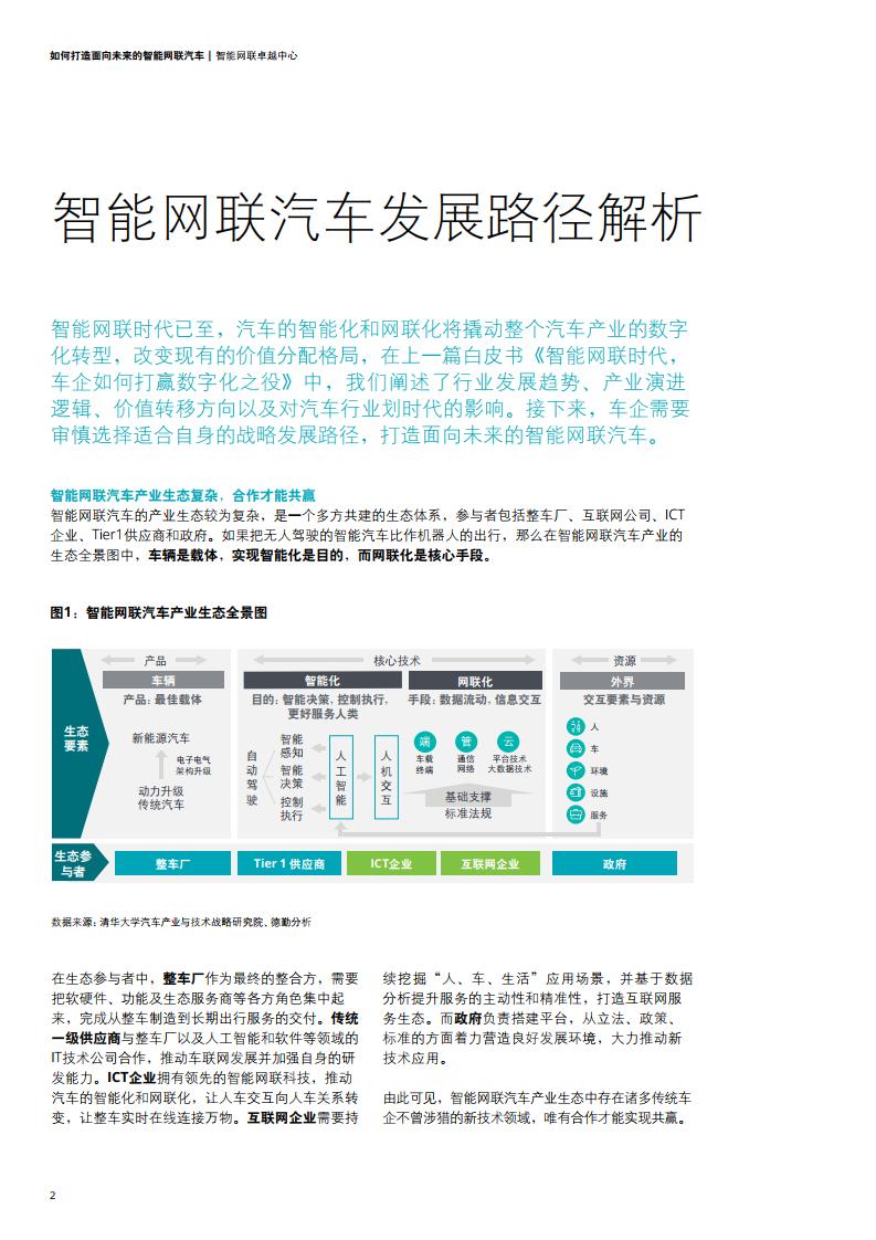 德勤咨询:如何打造面向未来的智能网联汽车(可下载报告)插图(11)